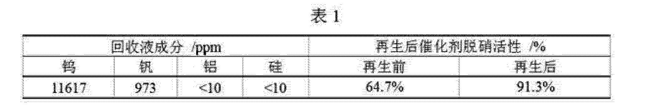 Figure CN103846112AD00061