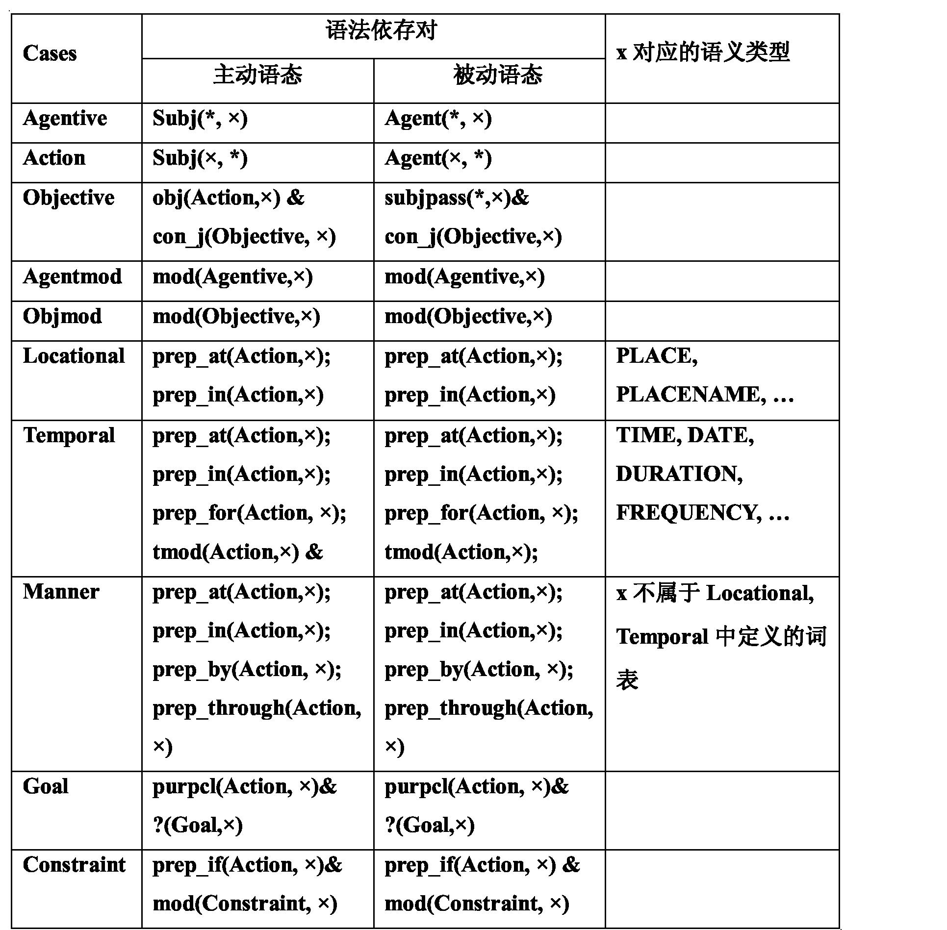 Figure CN102147731AD00071