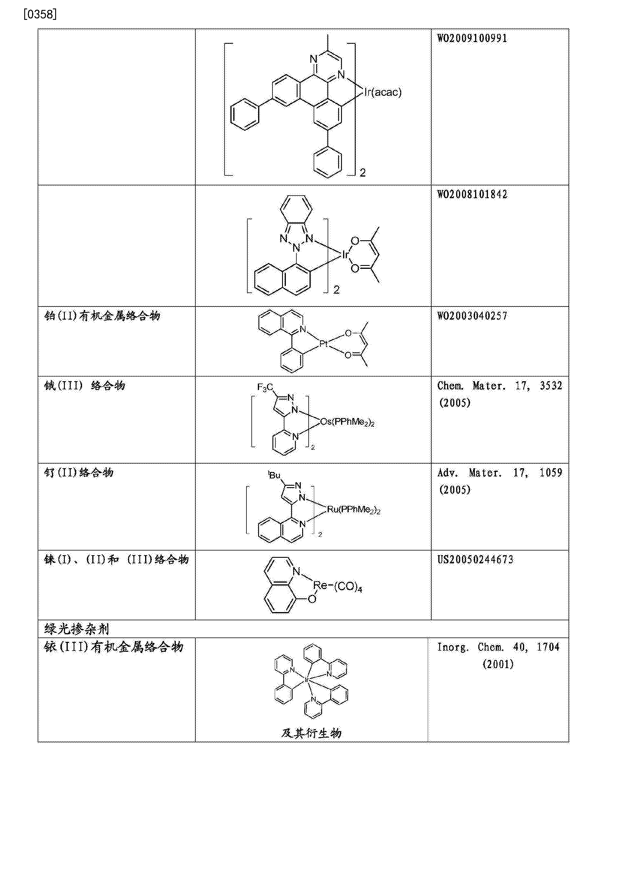 Figure CN106749425AD01221