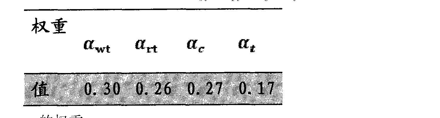 Figure CN102867408AD00042