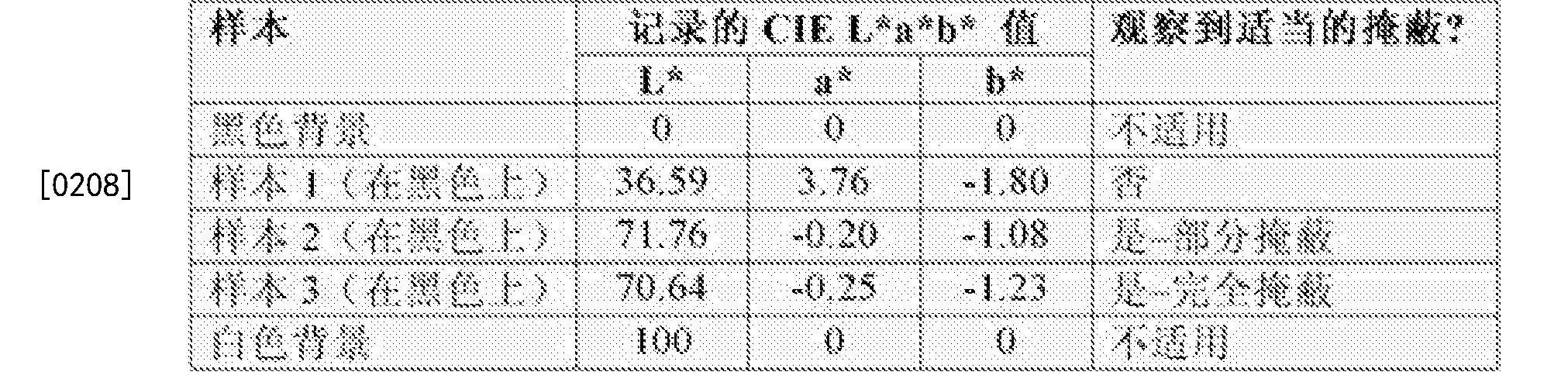 Figure CN104661626BD00311