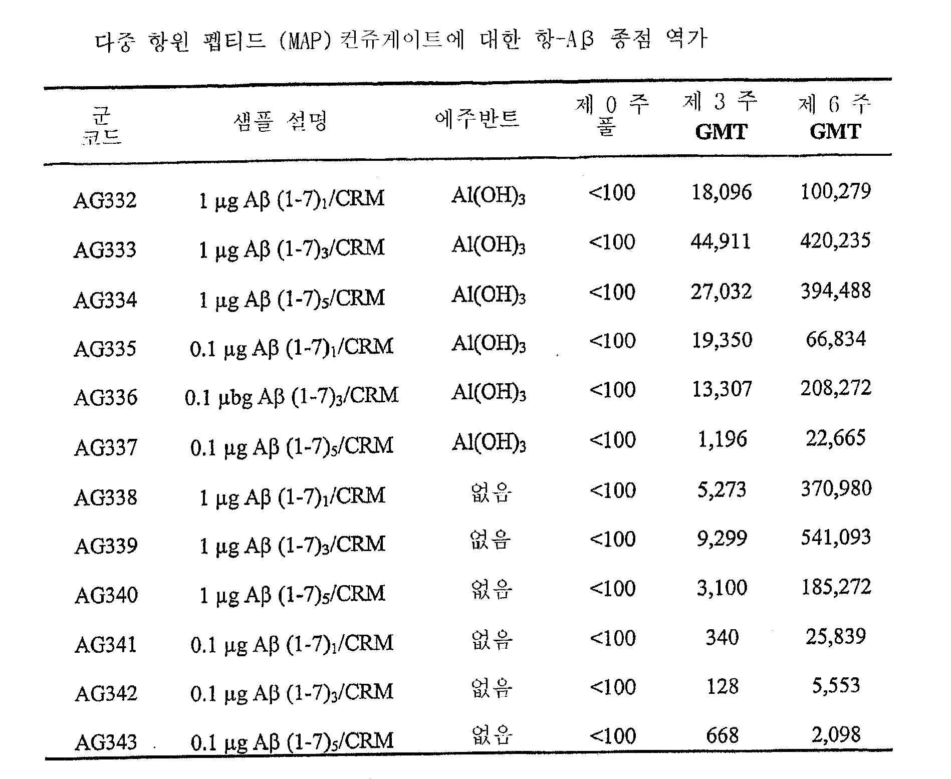 Figure 112011068200653-pat00022