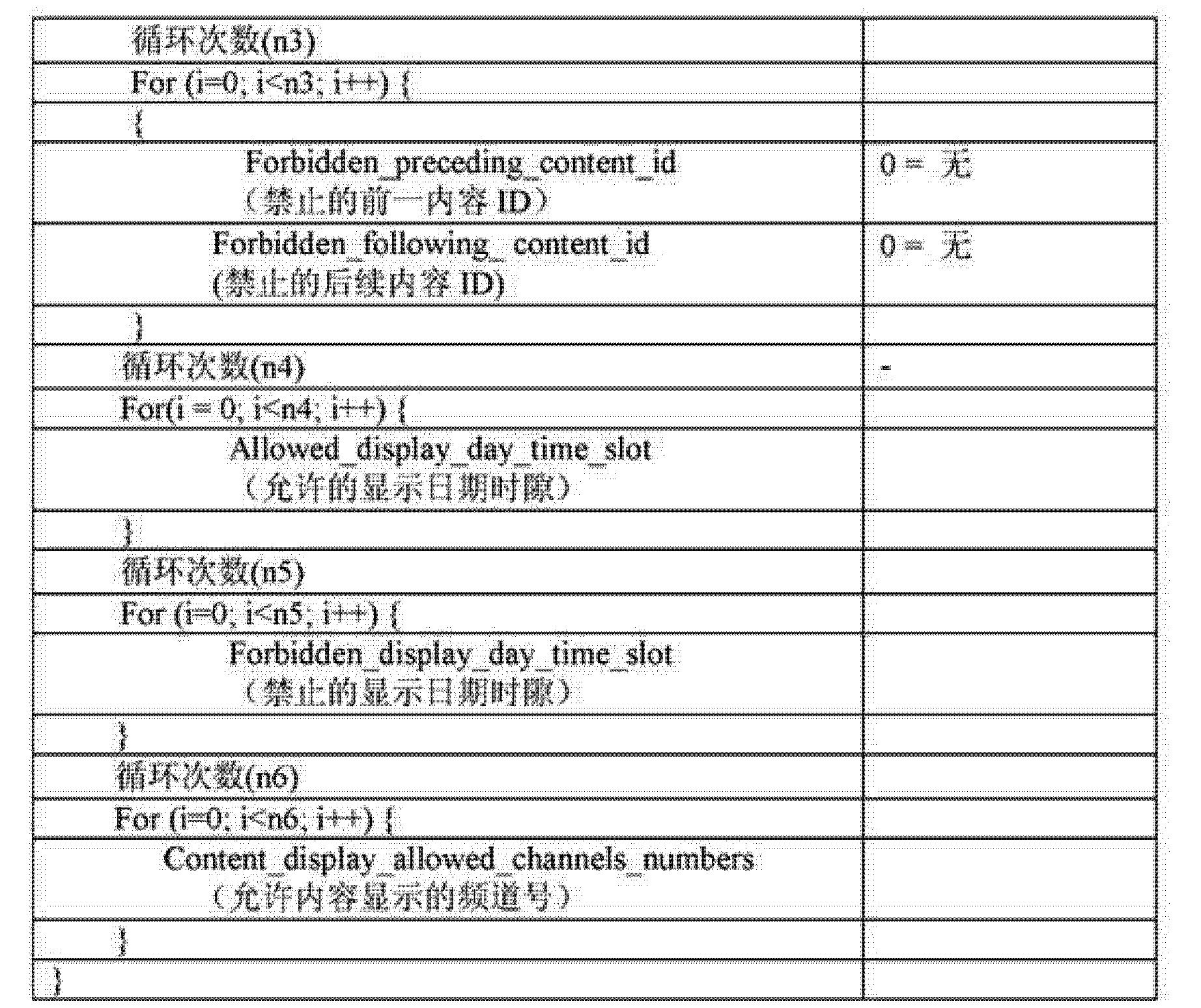 Figure CN102158750BD00311