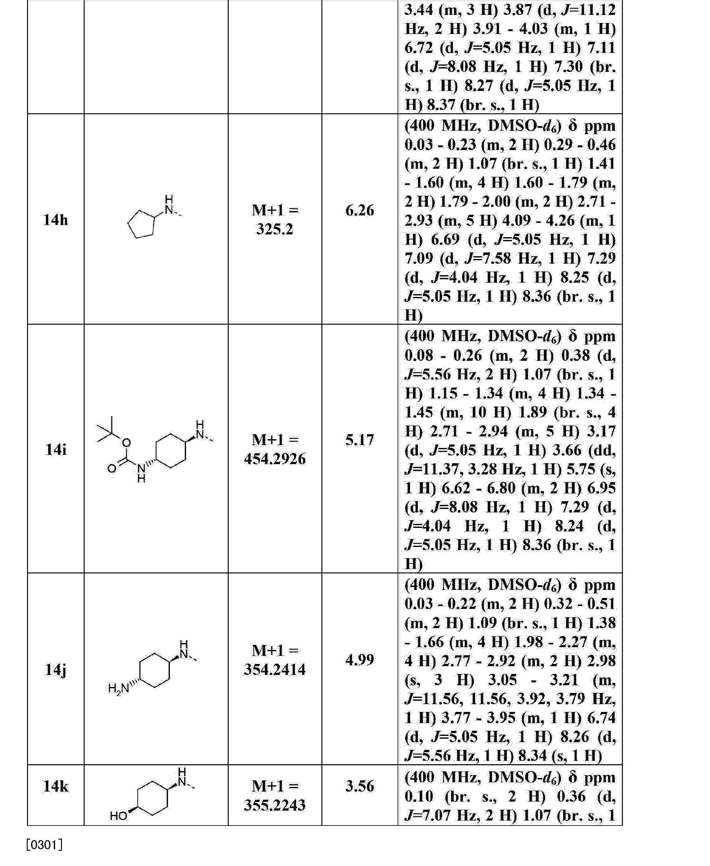 Figure CN103270026AD00351