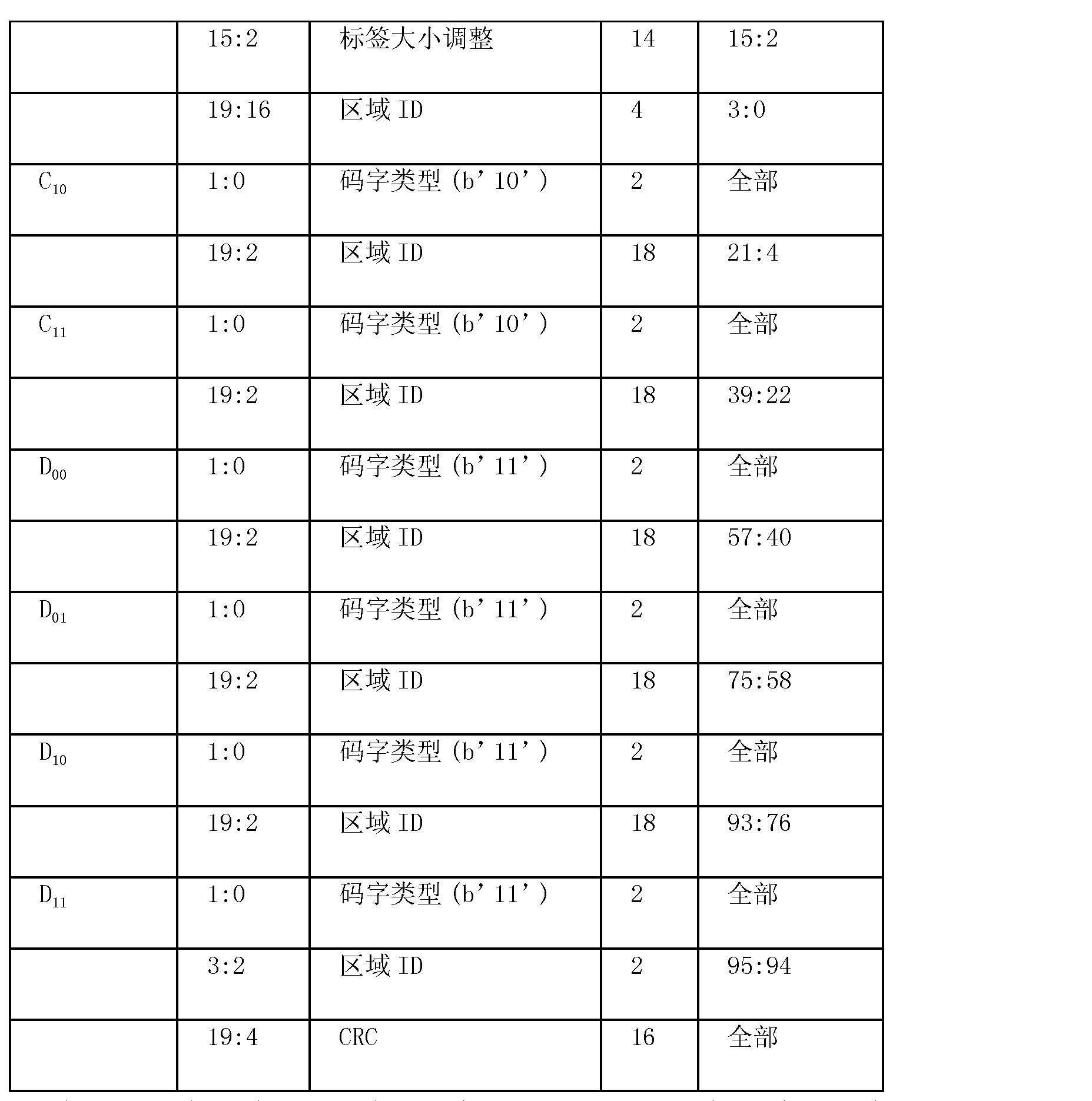 Figure CN101006454BD00621