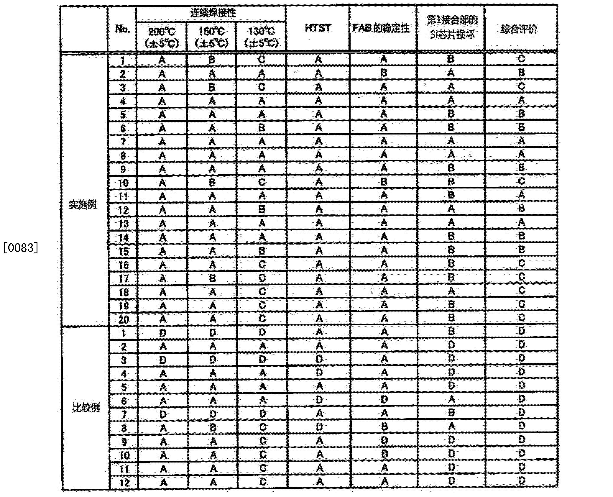 Figure CN102884615AD00101