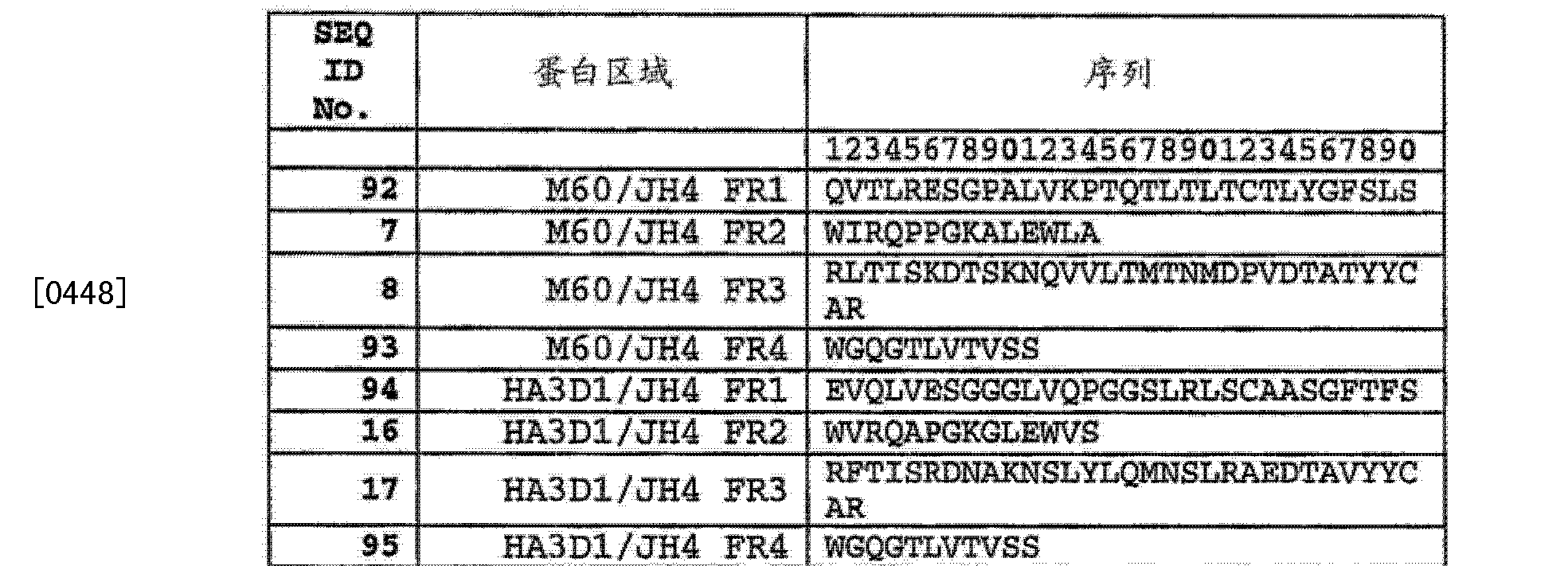 Figure CN103145837AD00841