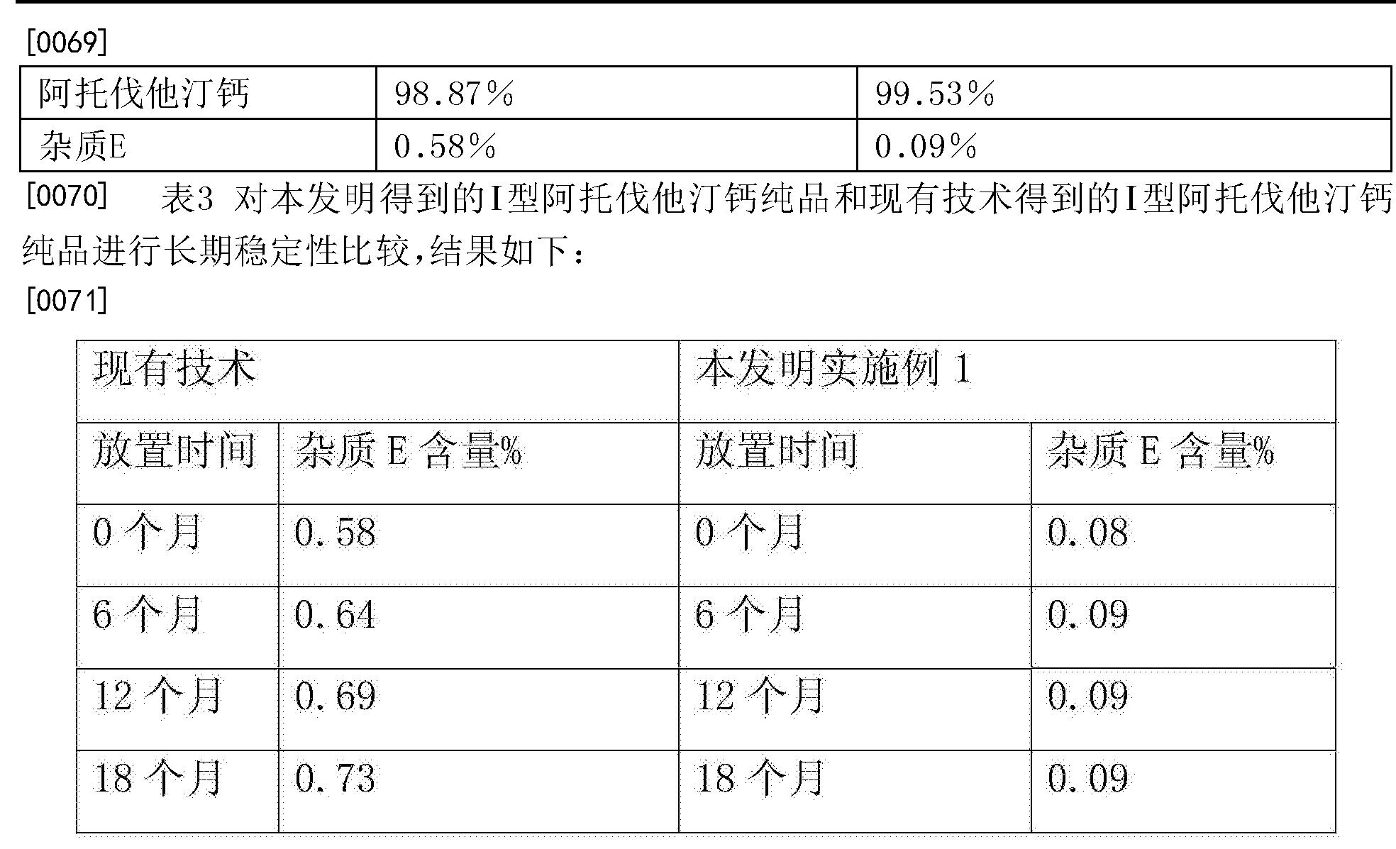 Figure CN104945300BD00111