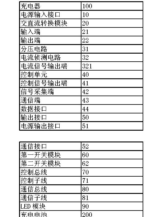 Figure CN204361767UD00061