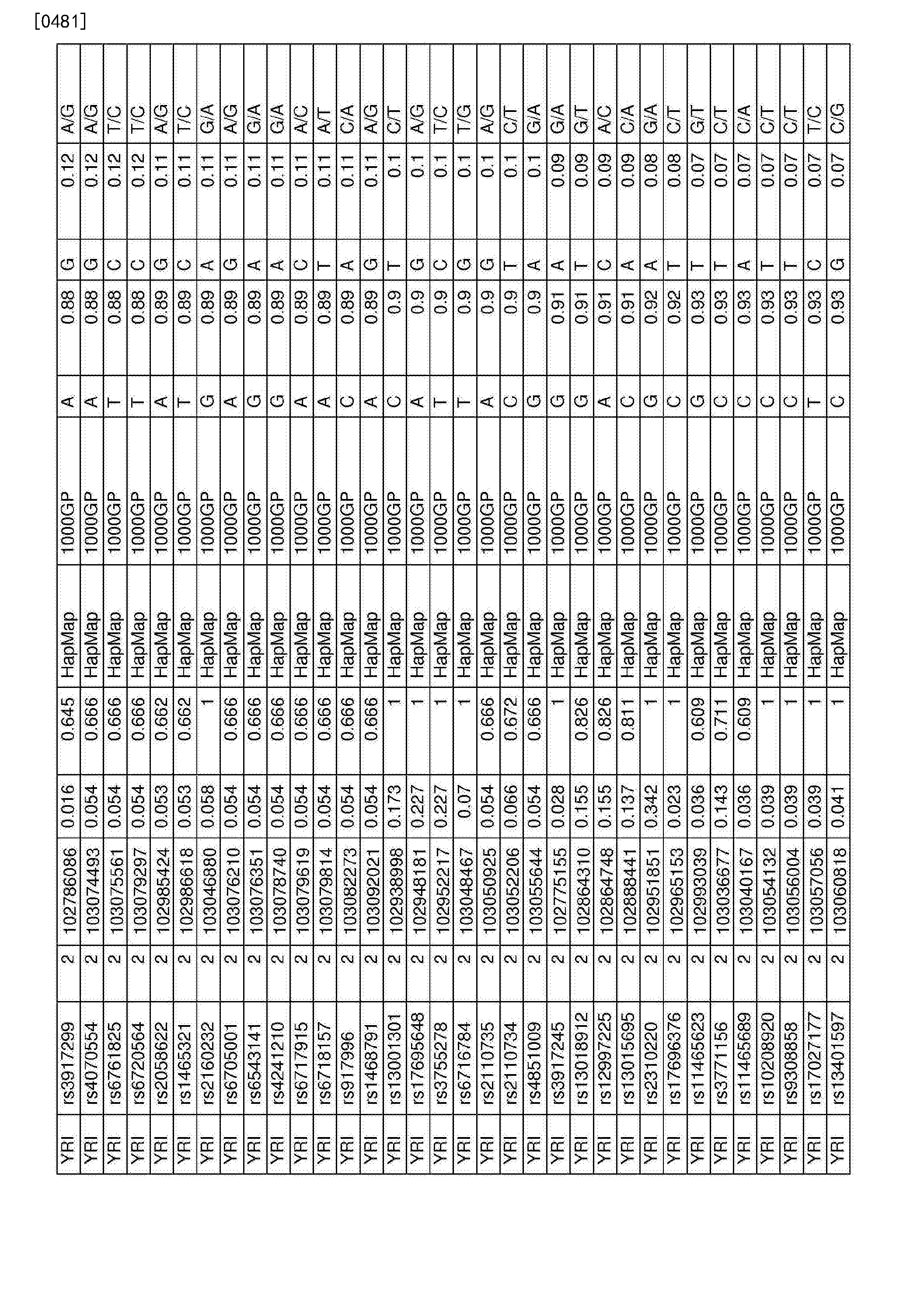 Figure CN107109494AD01521