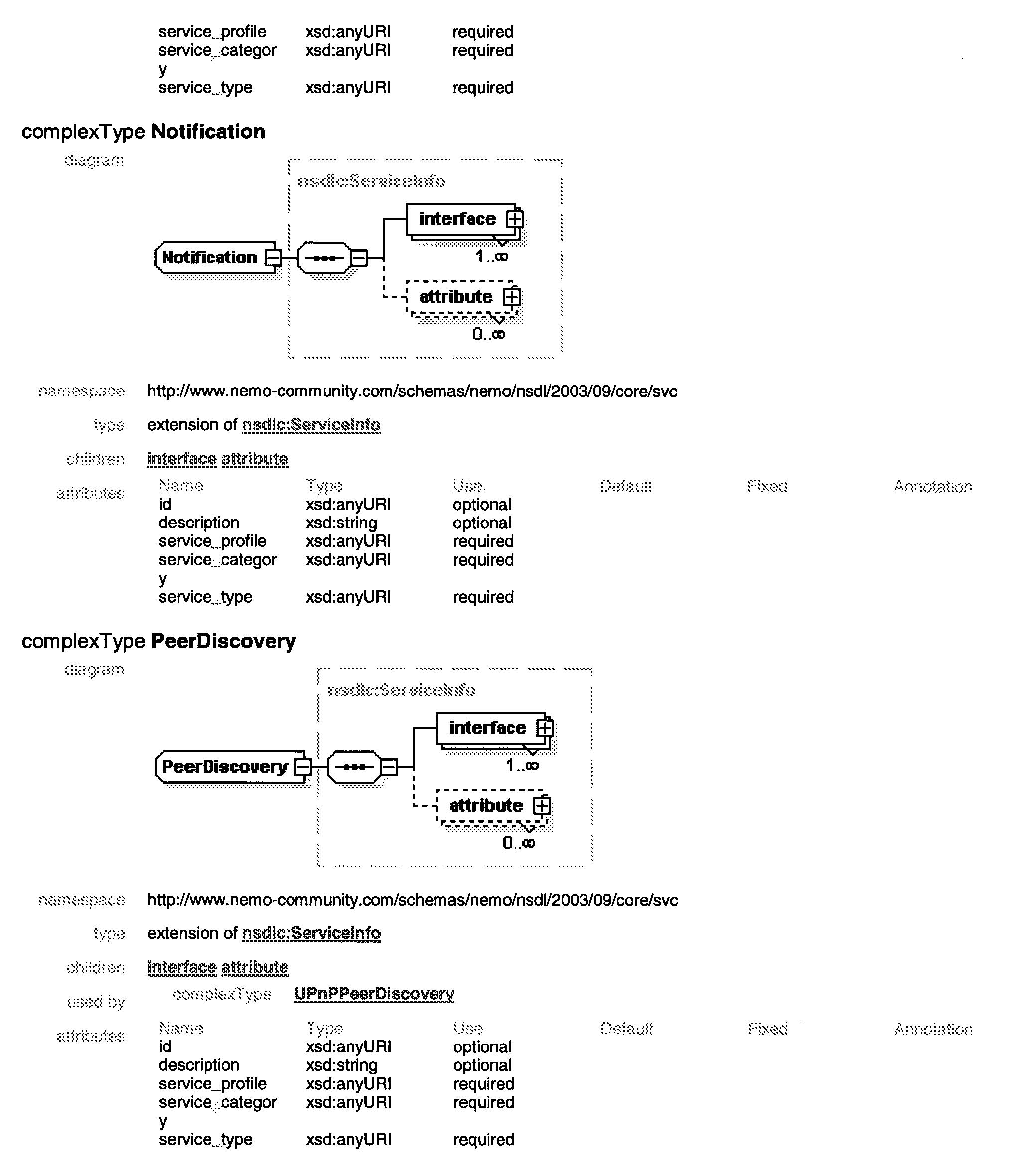 Figure US20080056500A1-20080306-P00015