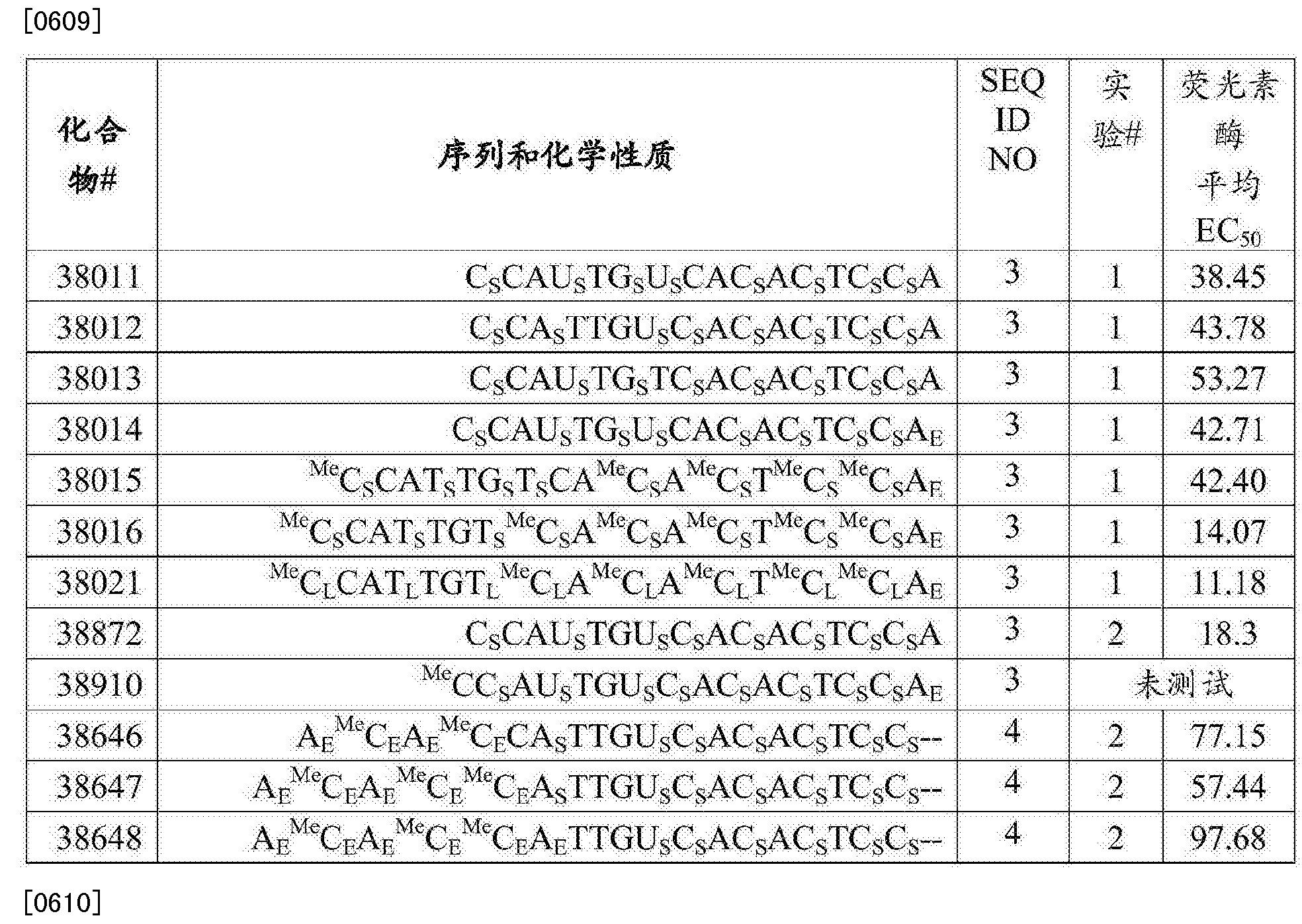 Figure CN105378080AD00671