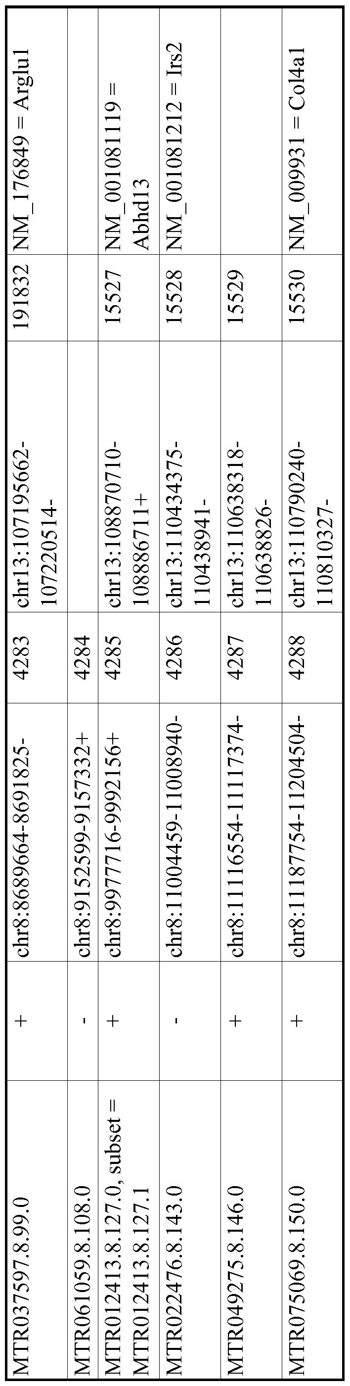 Figure imgf000809_0001