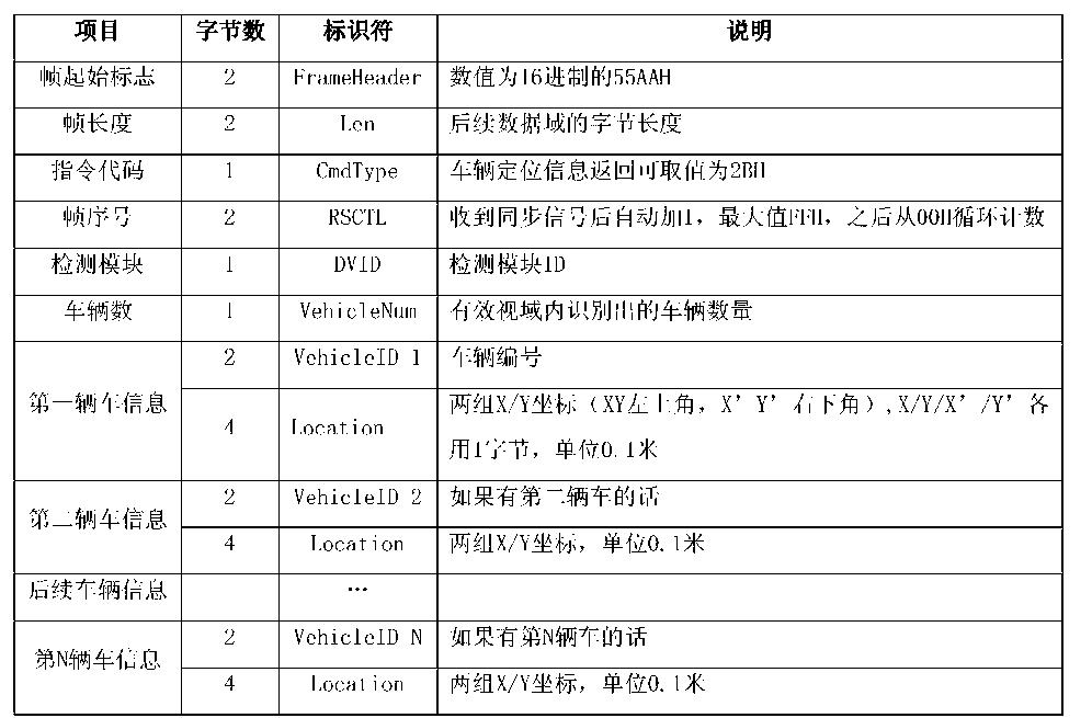 Figure CN104574540AD00101