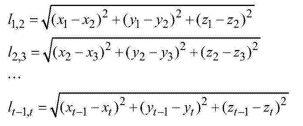 Figure CN105666490AD00131
