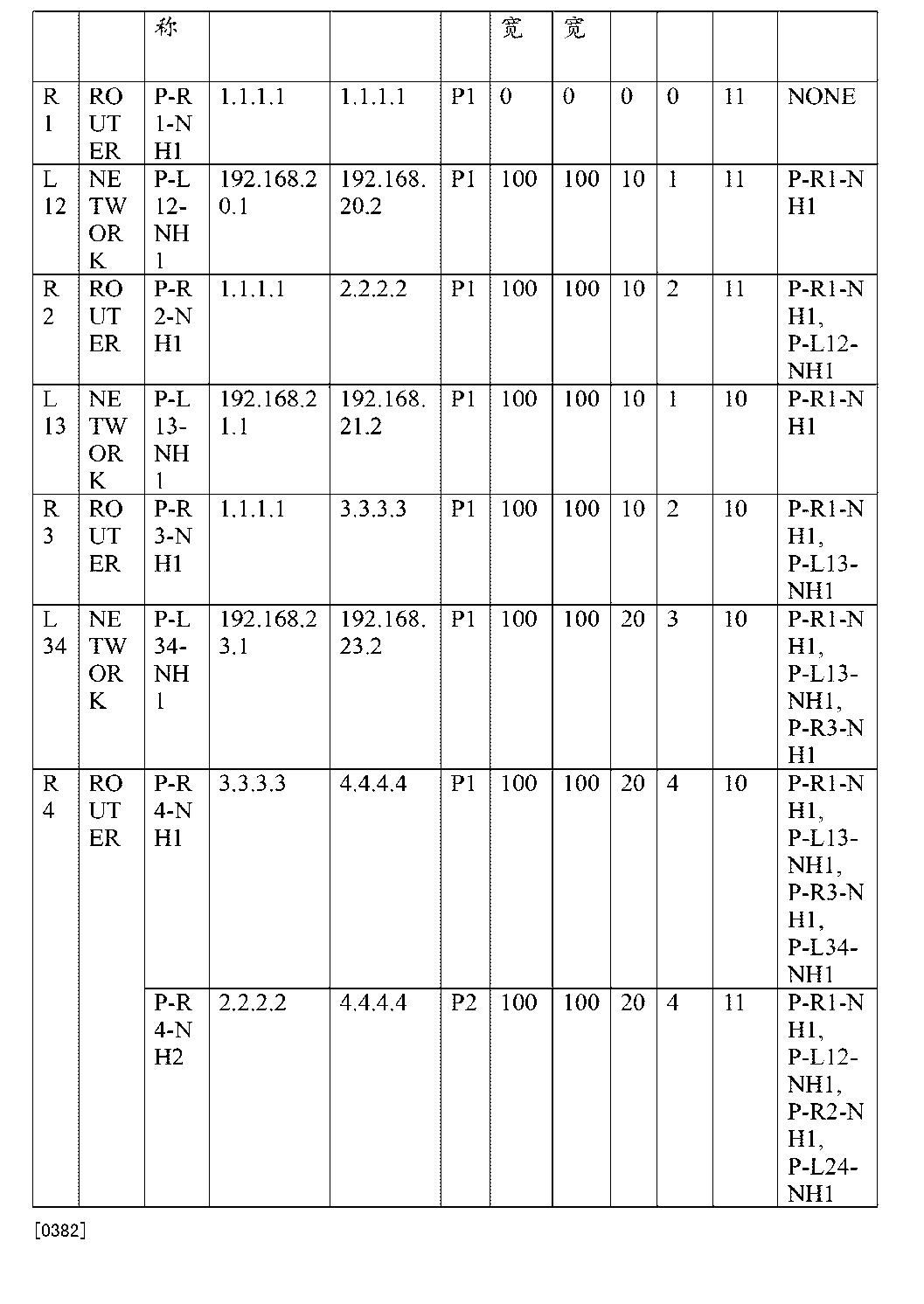 Figure CN103036791BD00631