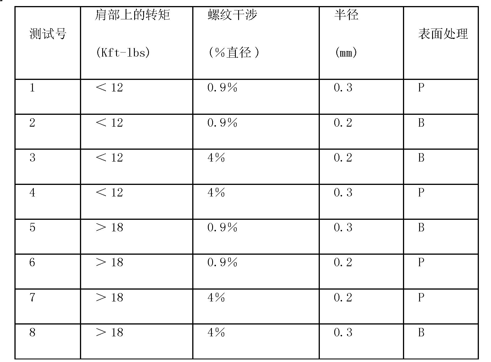 Figure CN101711321BD00051