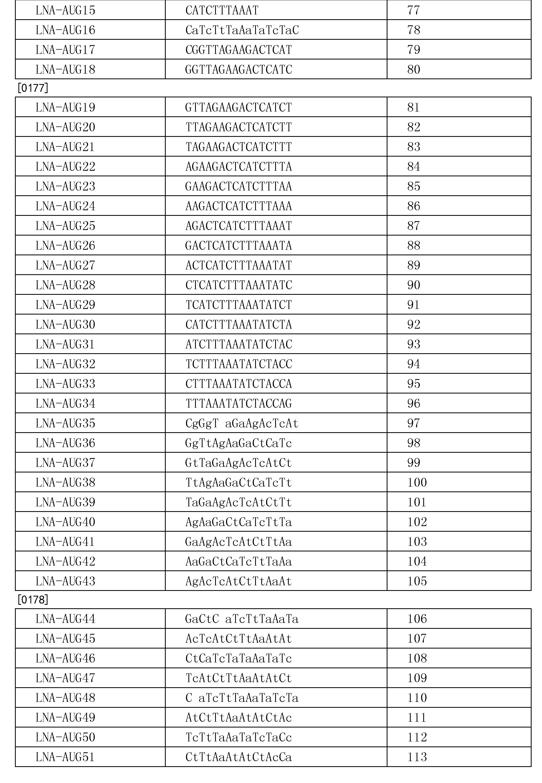 Figure CN102712928BD00291