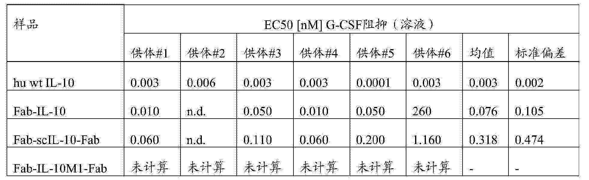Figure CN104540848AD00453