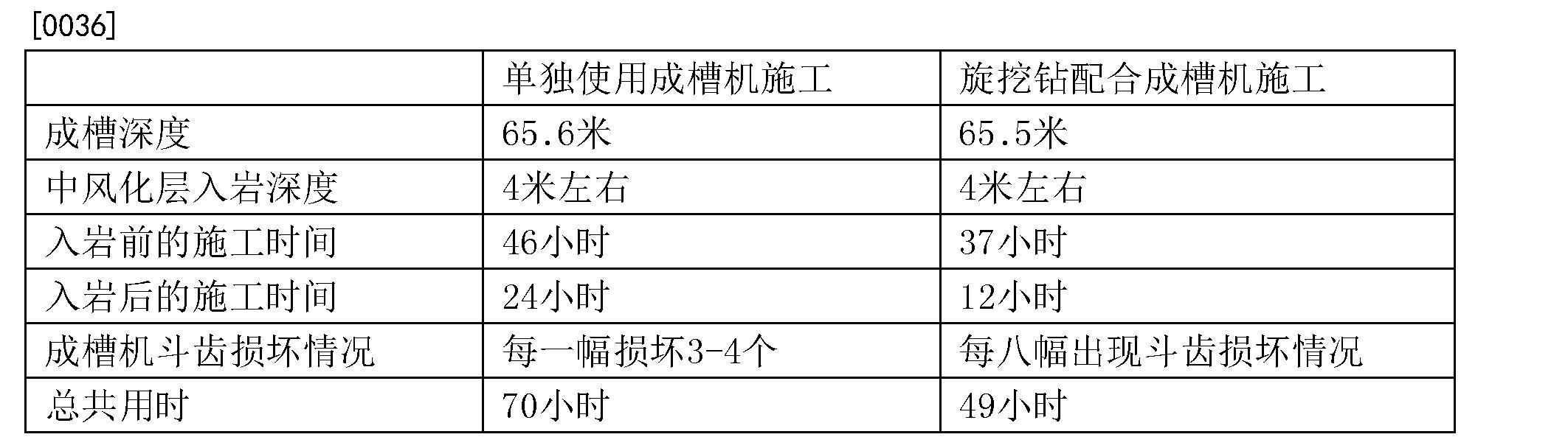 Figure CN104612179BD00061