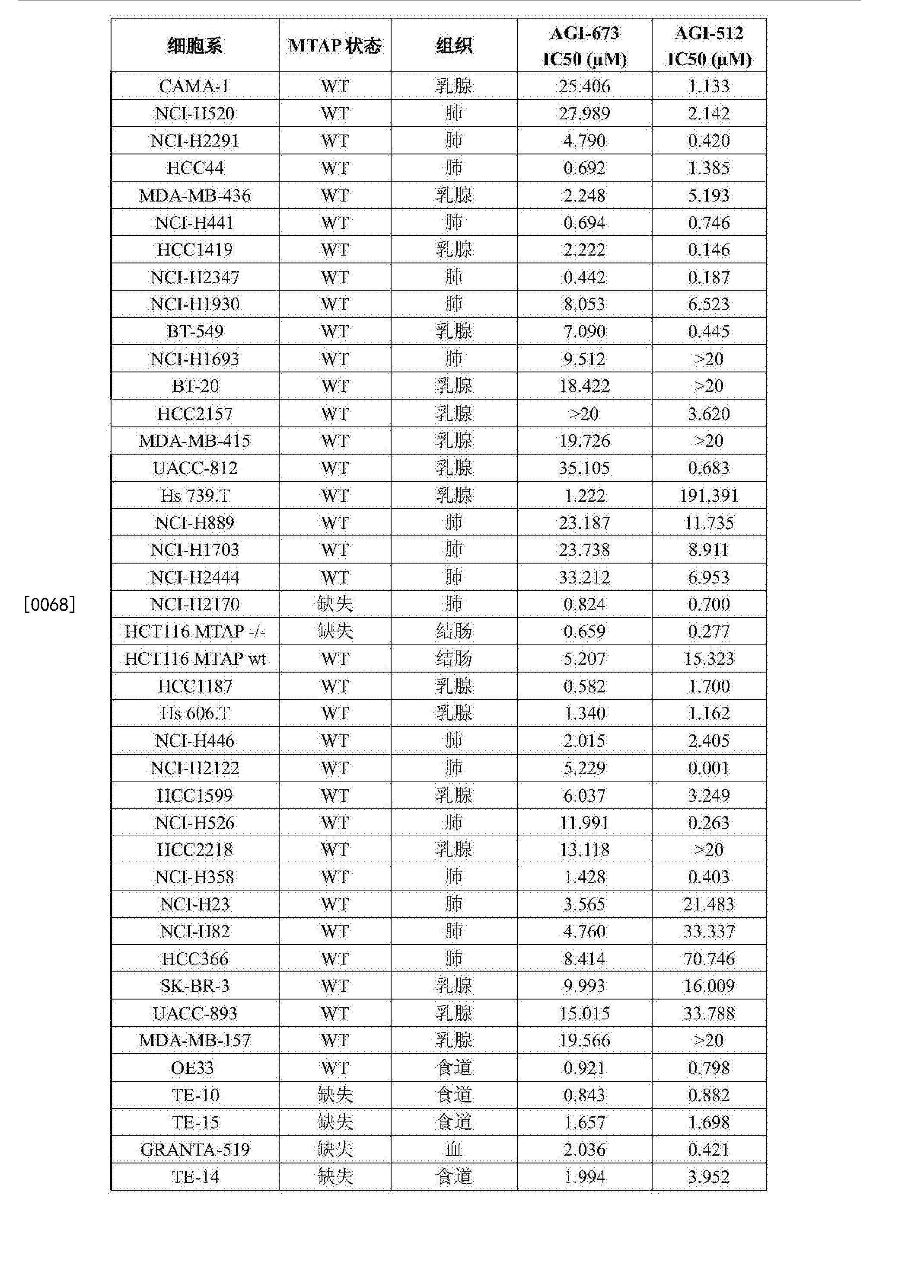 Figure CN108601752AD00211