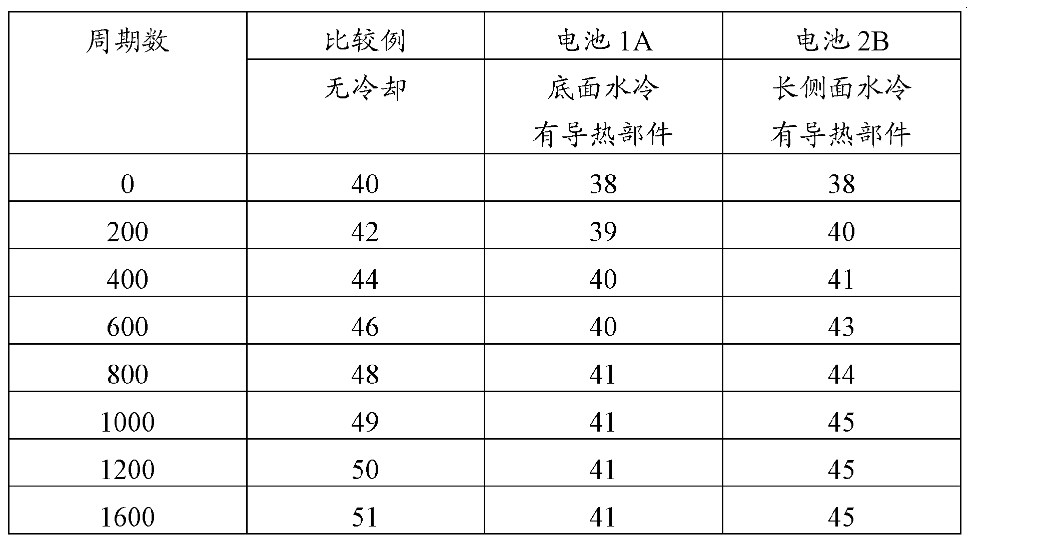 Figure CN102593549AD00141