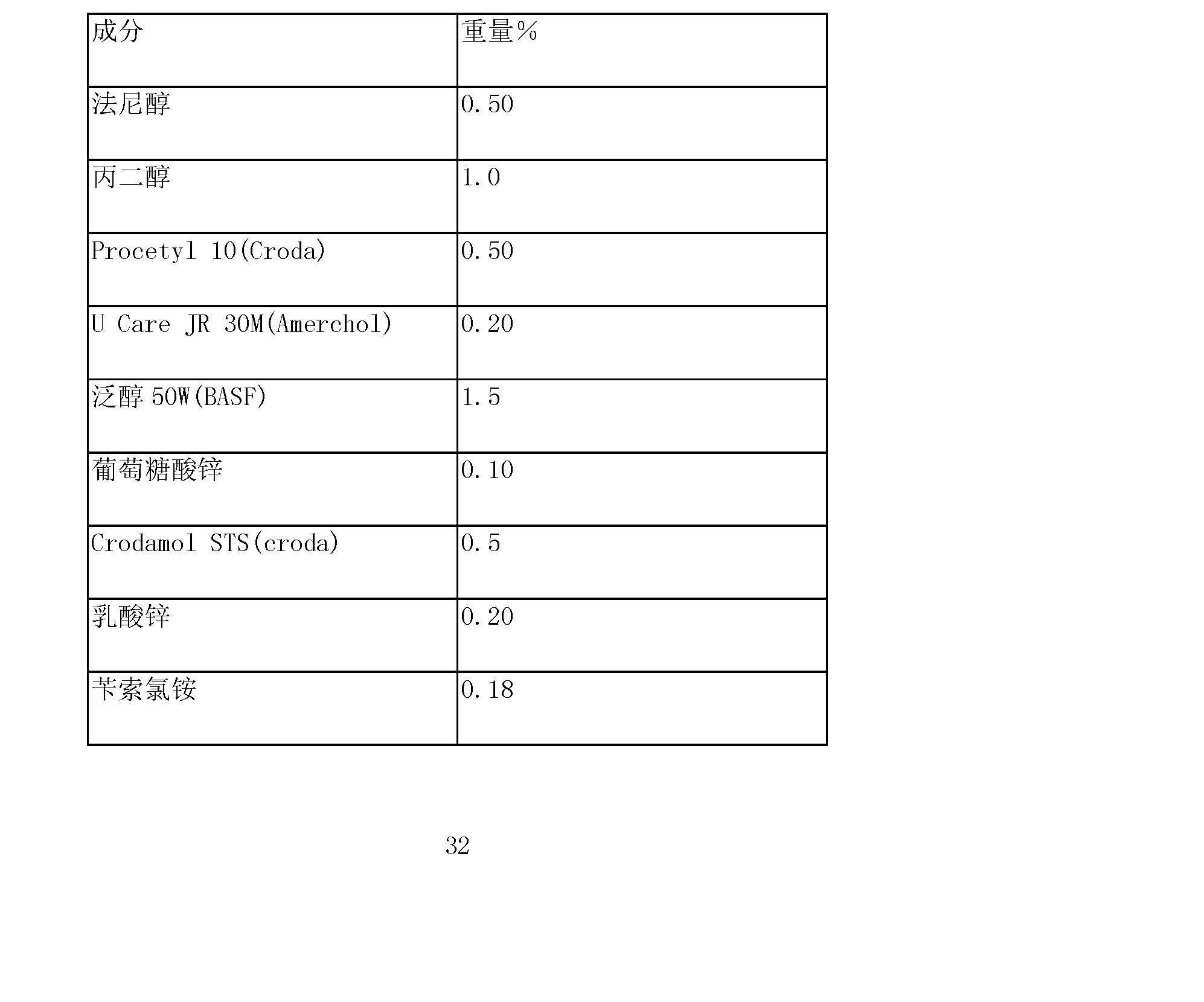 Figure CN101163455BD00322
