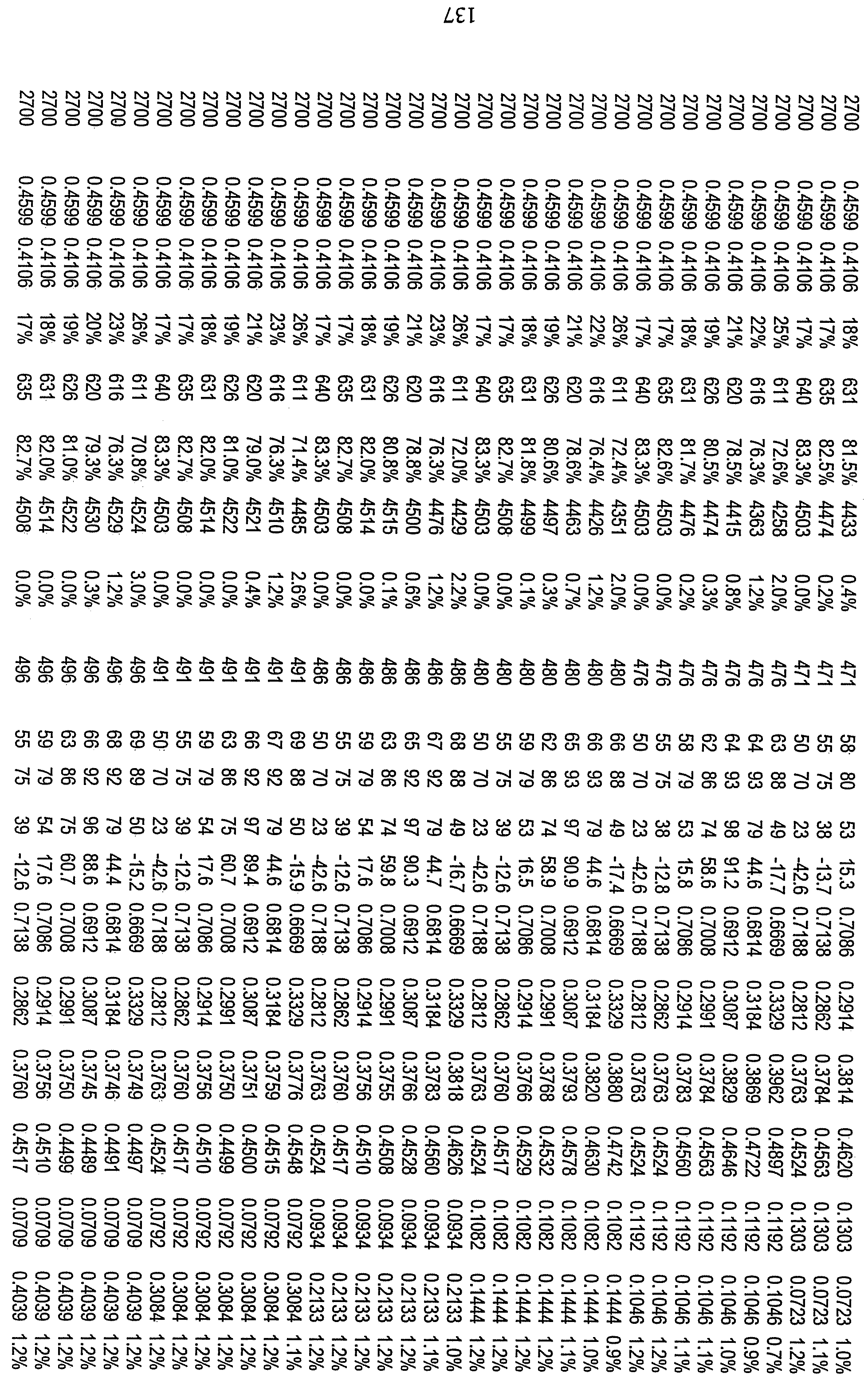 Figure 112010029469117-pct00103
