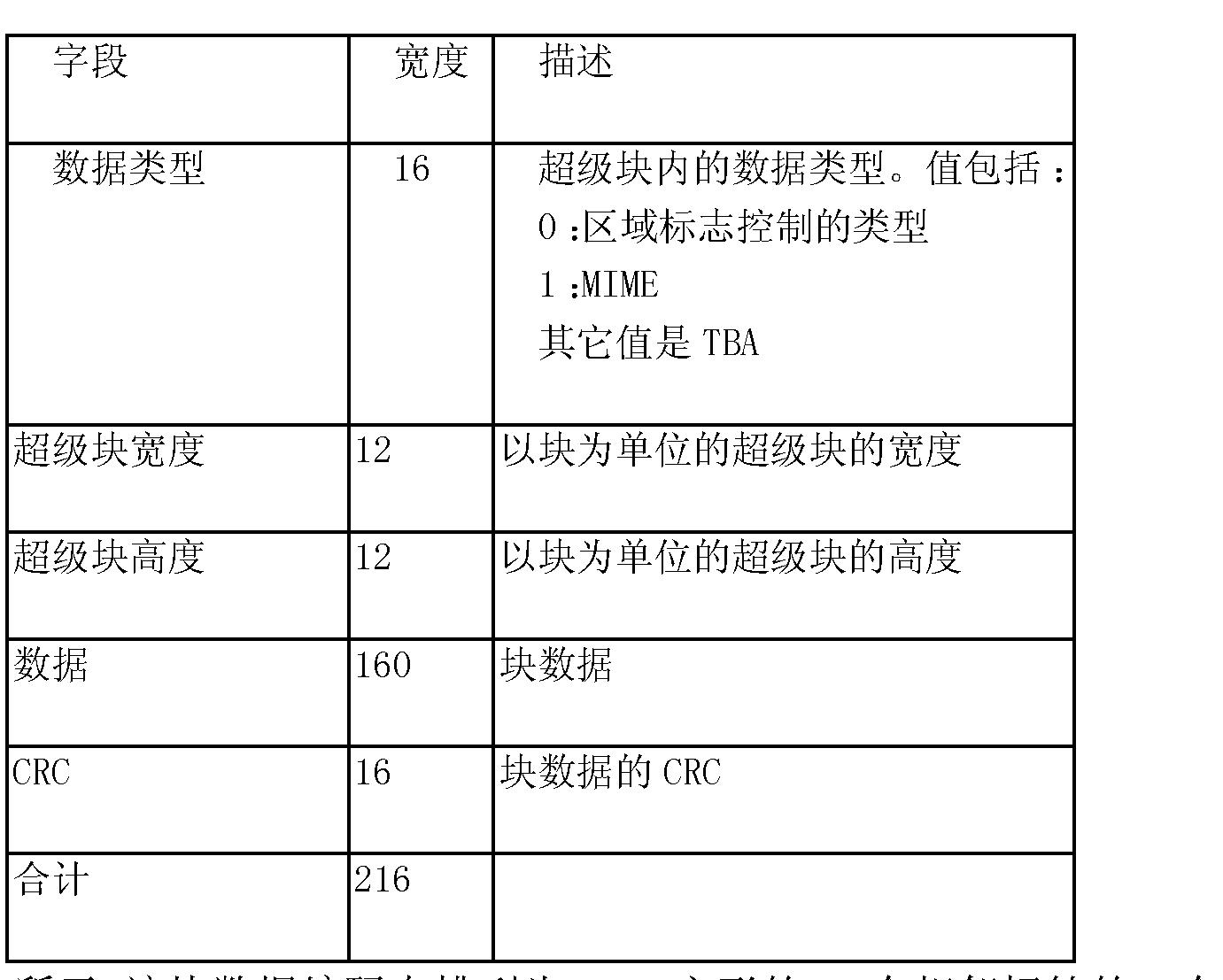 Figure CN101006454BD00742