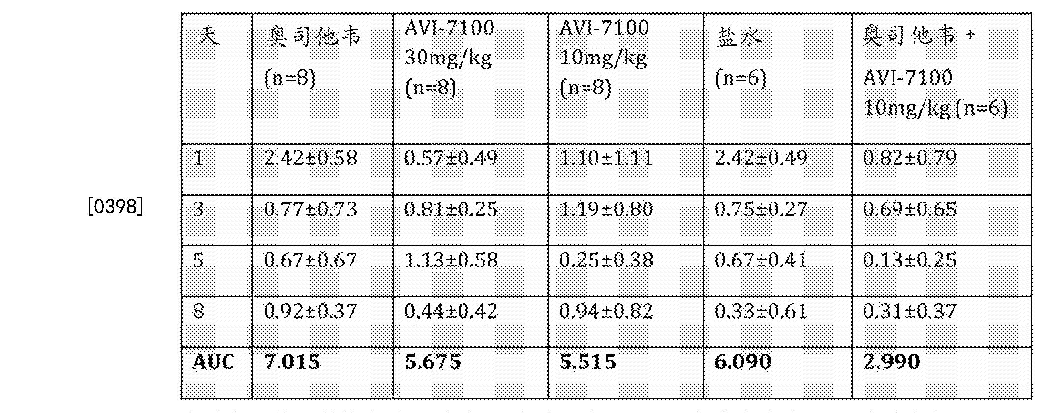 Figure CN102712928BD00581