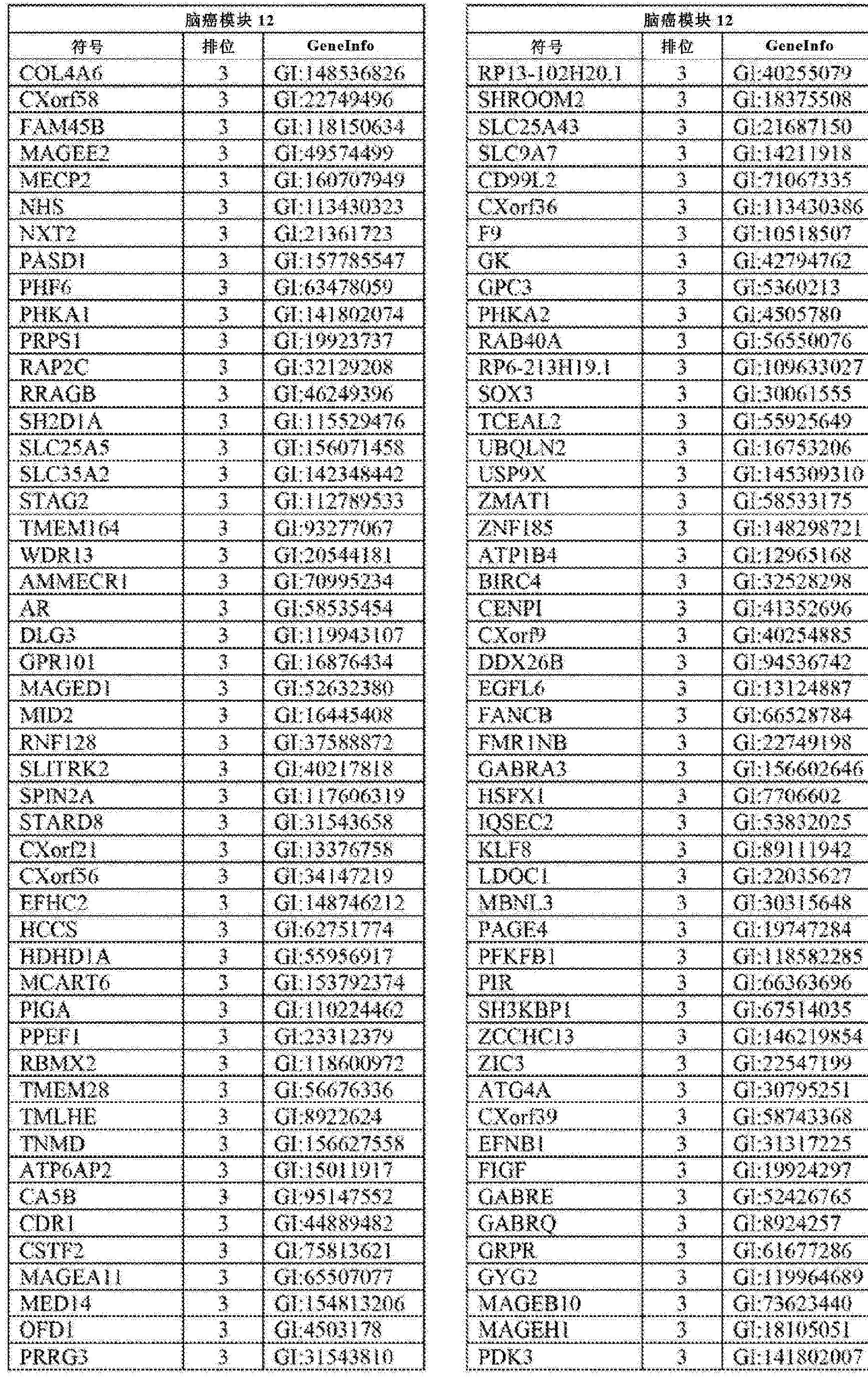 Figure CN102858999AD00611