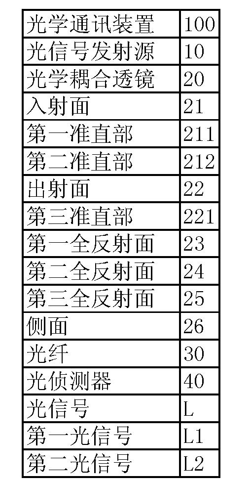 Figure CN103576252AD00051