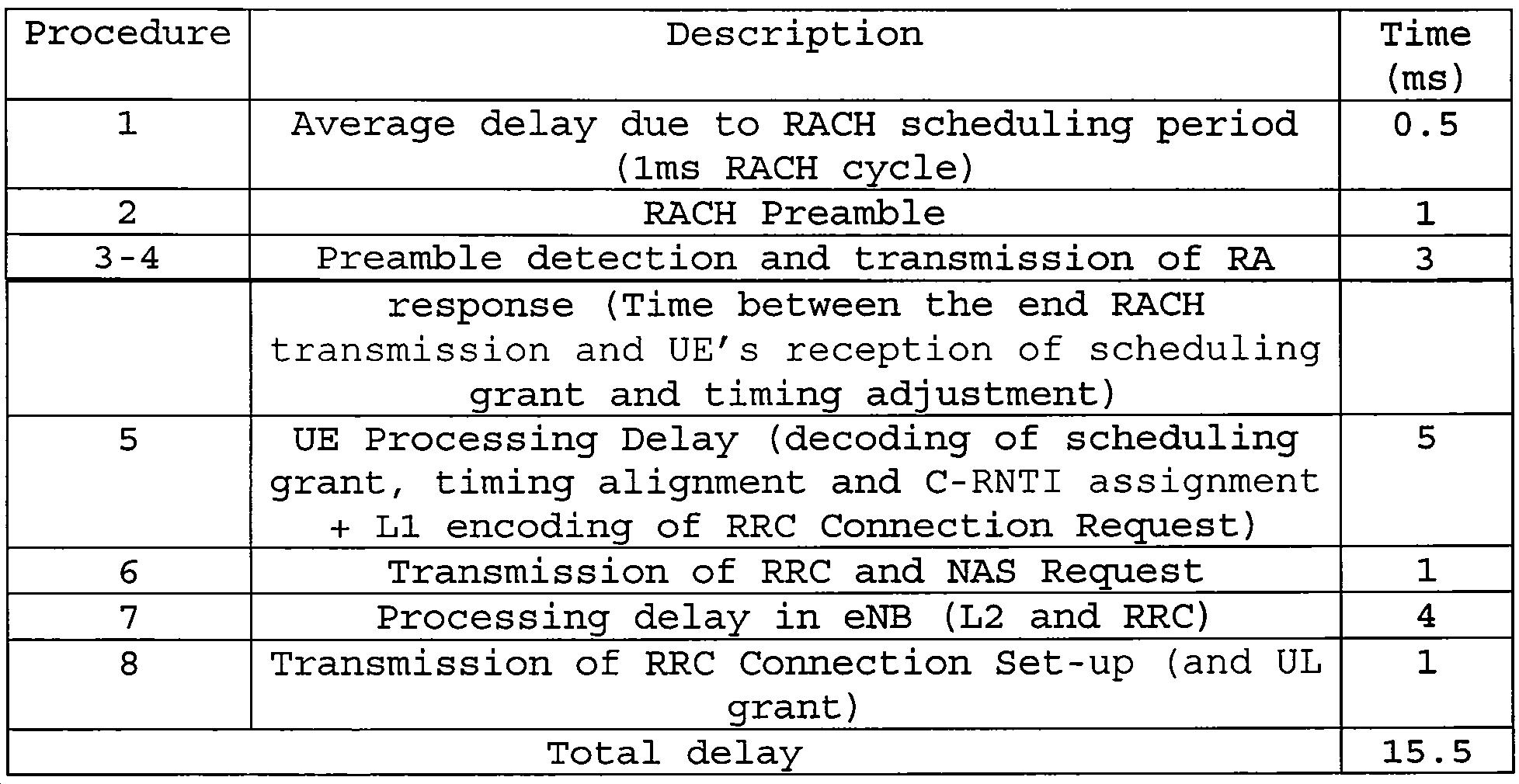 Figure 112016503215164-pct00018
