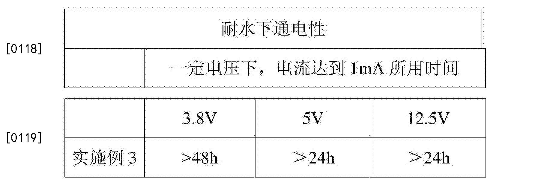 Figure CN107201510AD00132