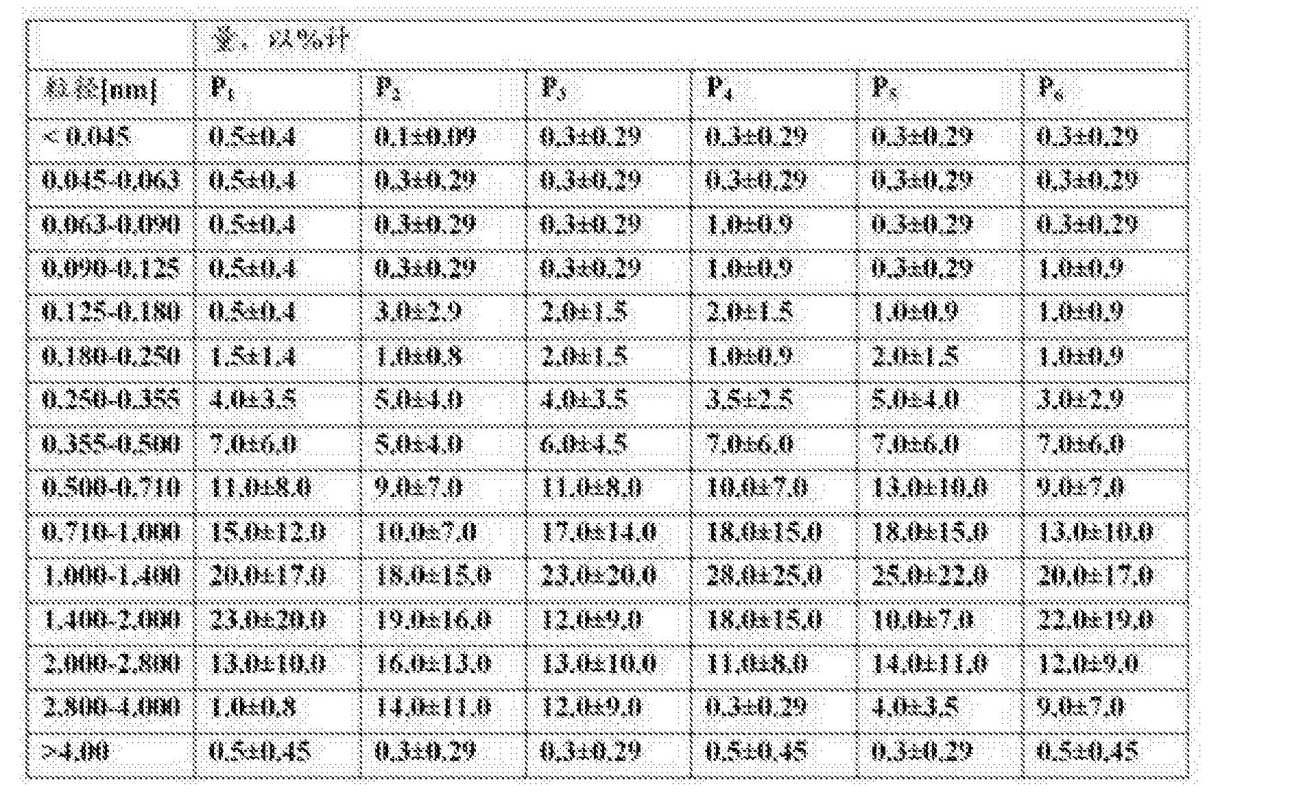 Figure CN104394851BD00301