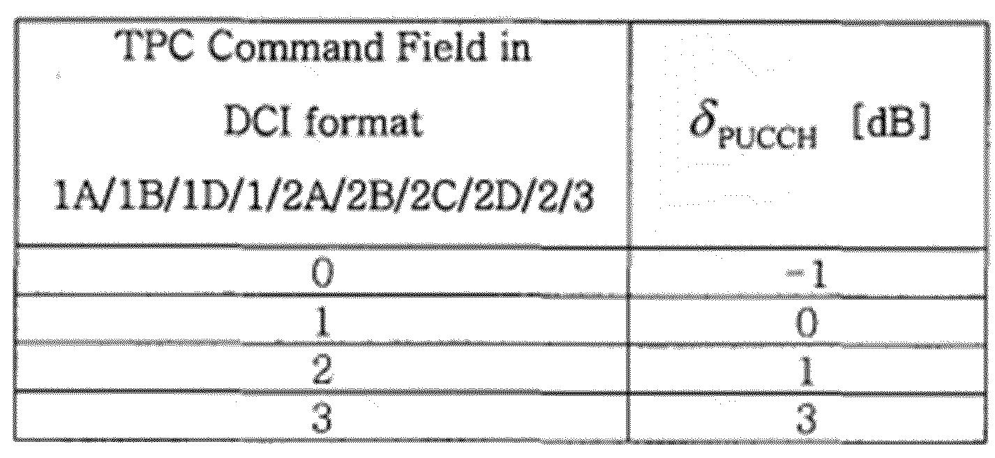 Figure PCTKR2018001032-appb-T000005