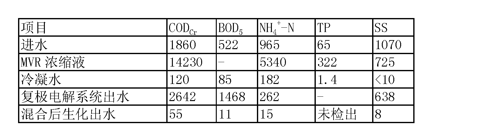 Figure CN203568941UD00071