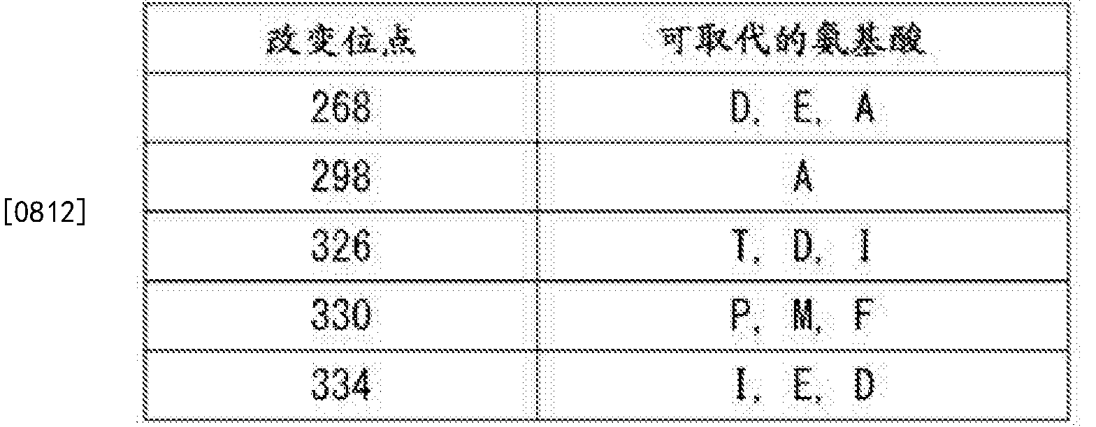 Figure CN105102618BD01531