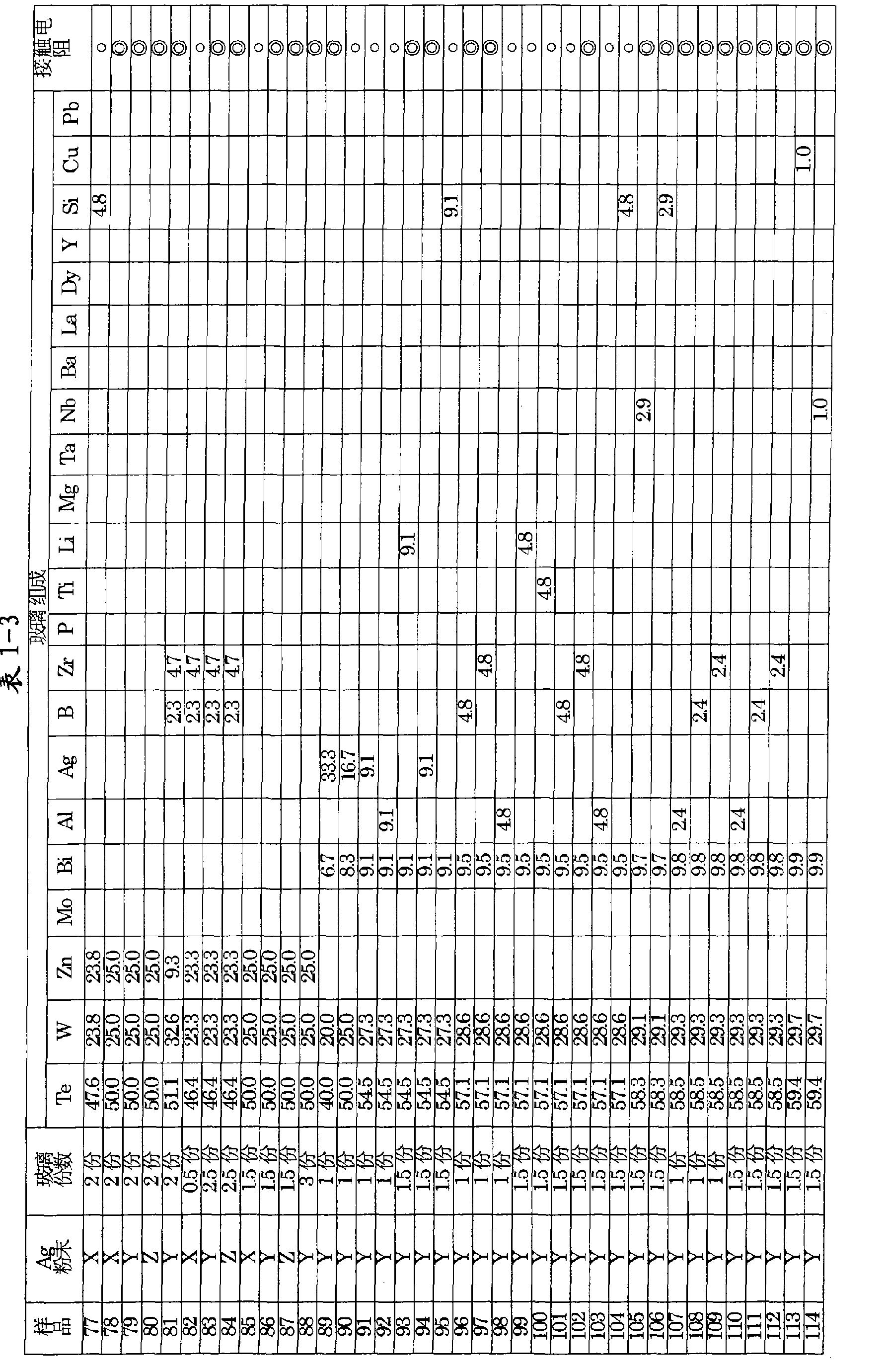 Figure CN102082187BD00121