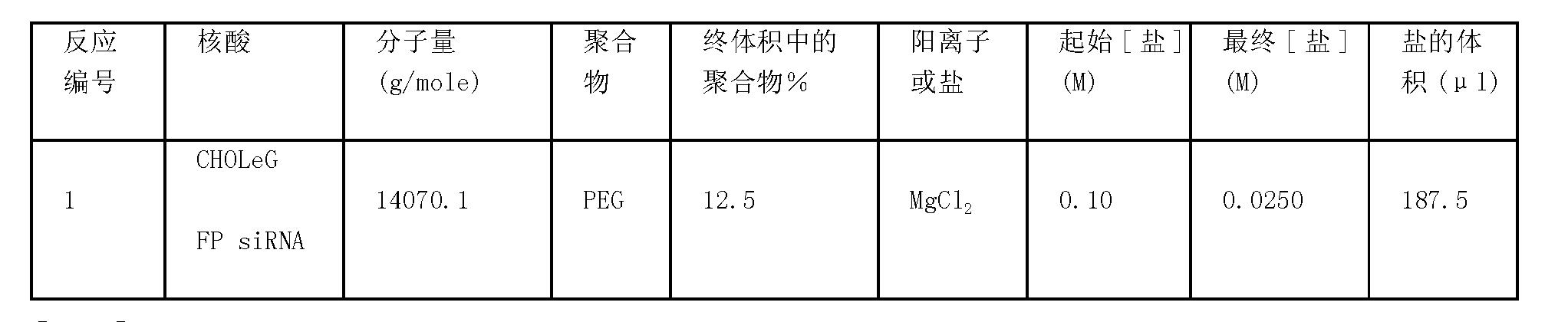 Figure CN101686939BD00451