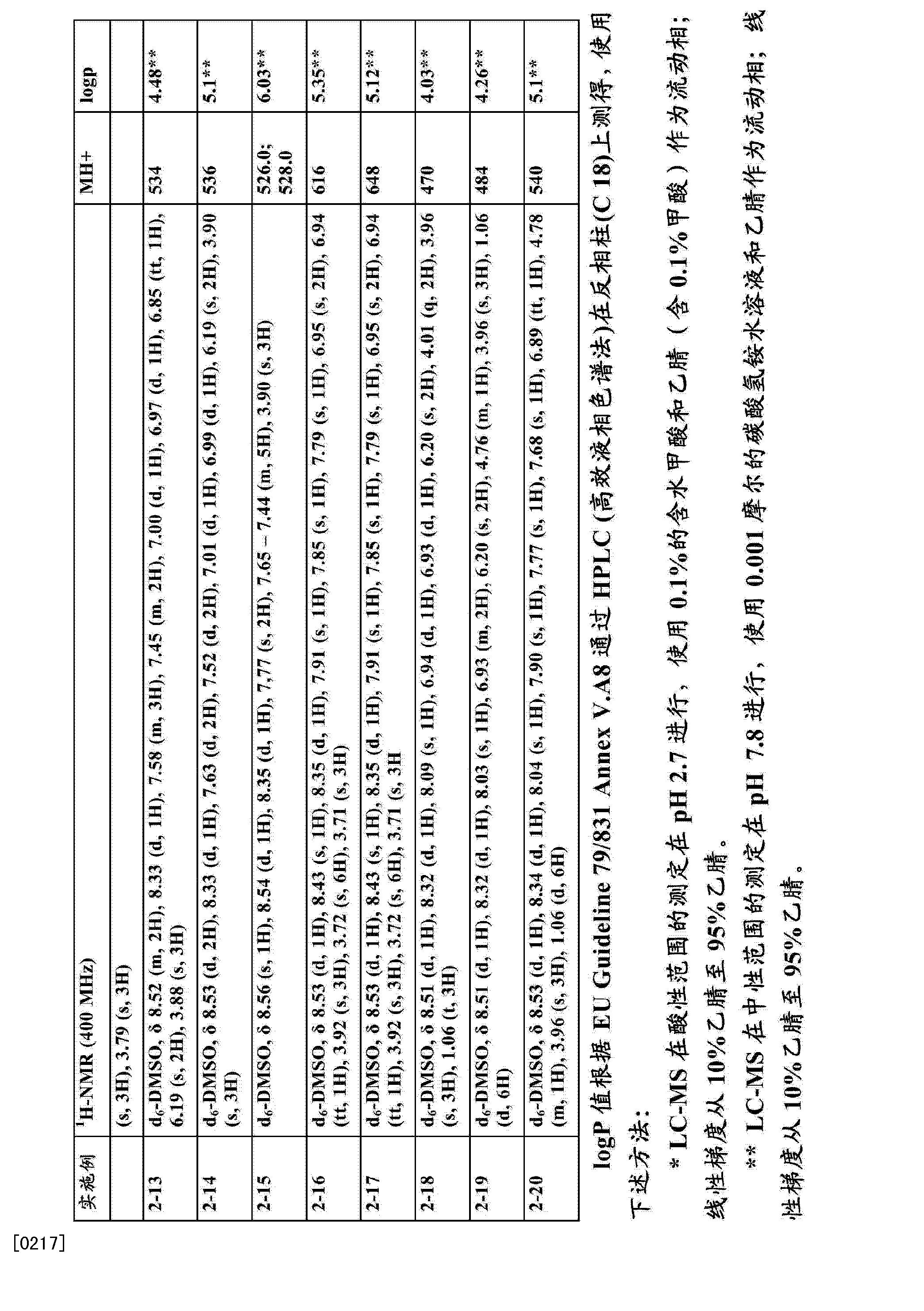 Figure CN102834390BD00481
