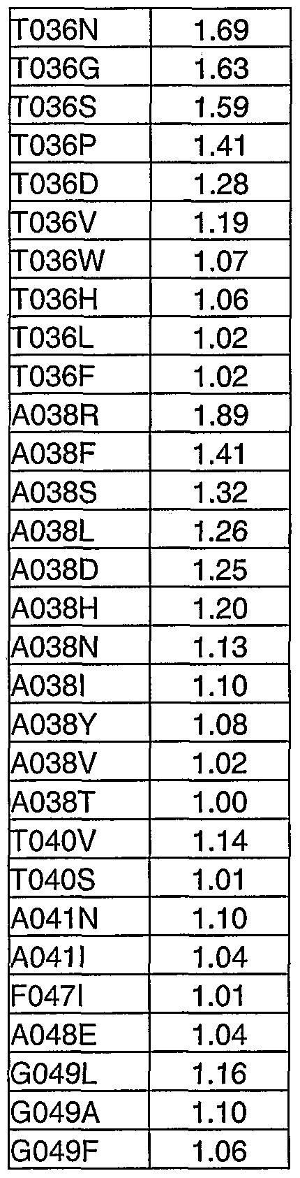 Figure imgf000286_0006