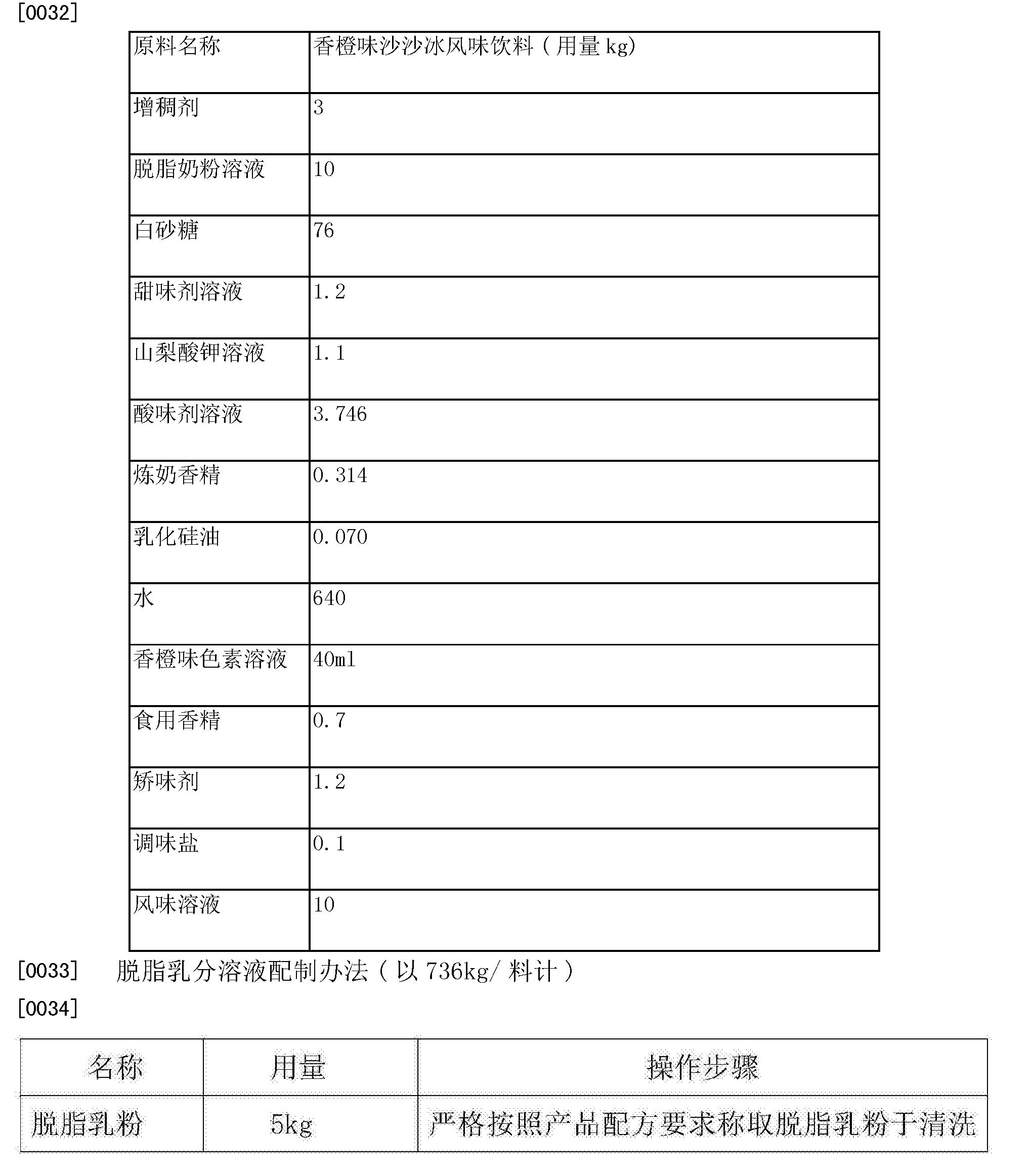 Figure CN105123946AD00051