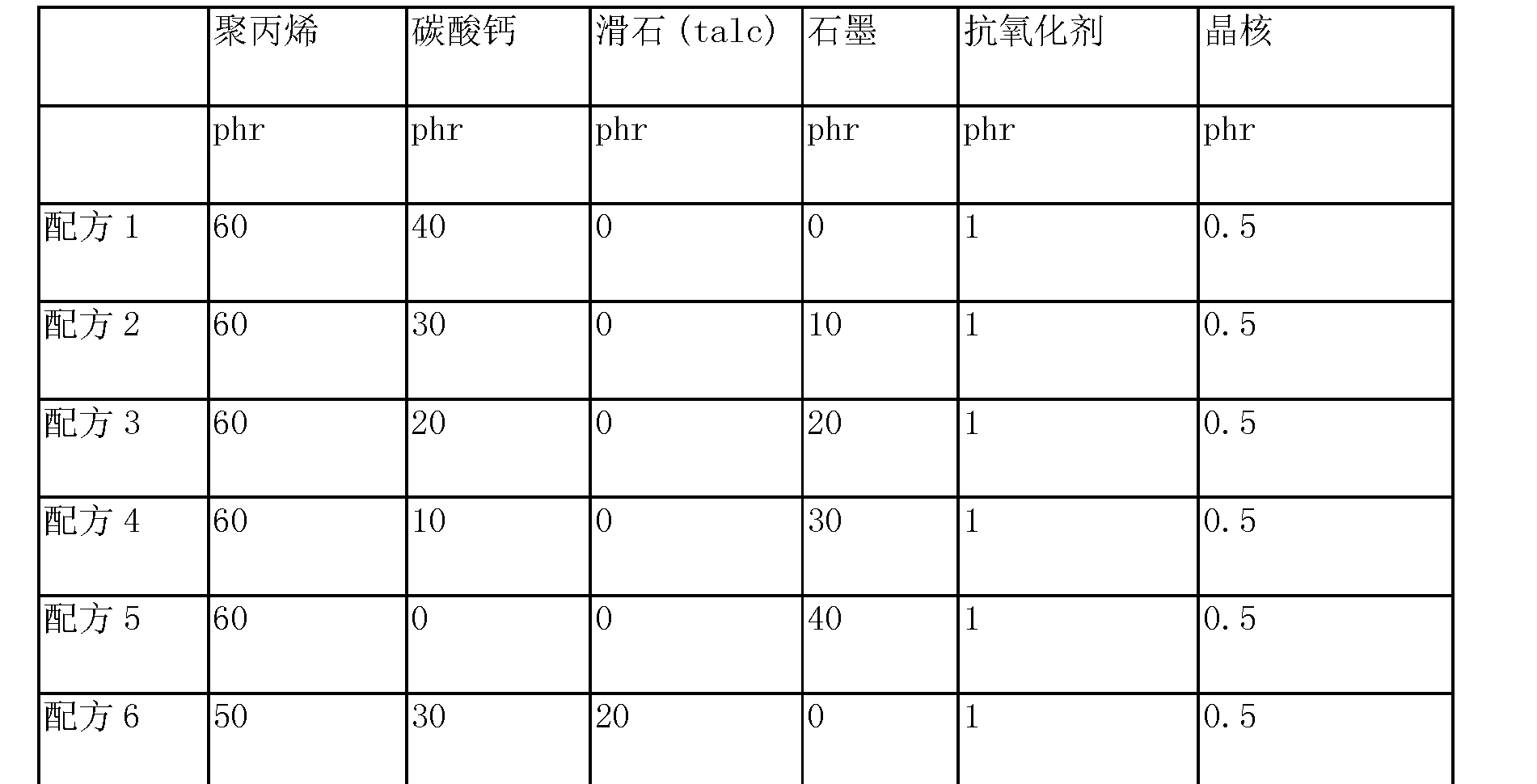 Figure CN203641950UD00061