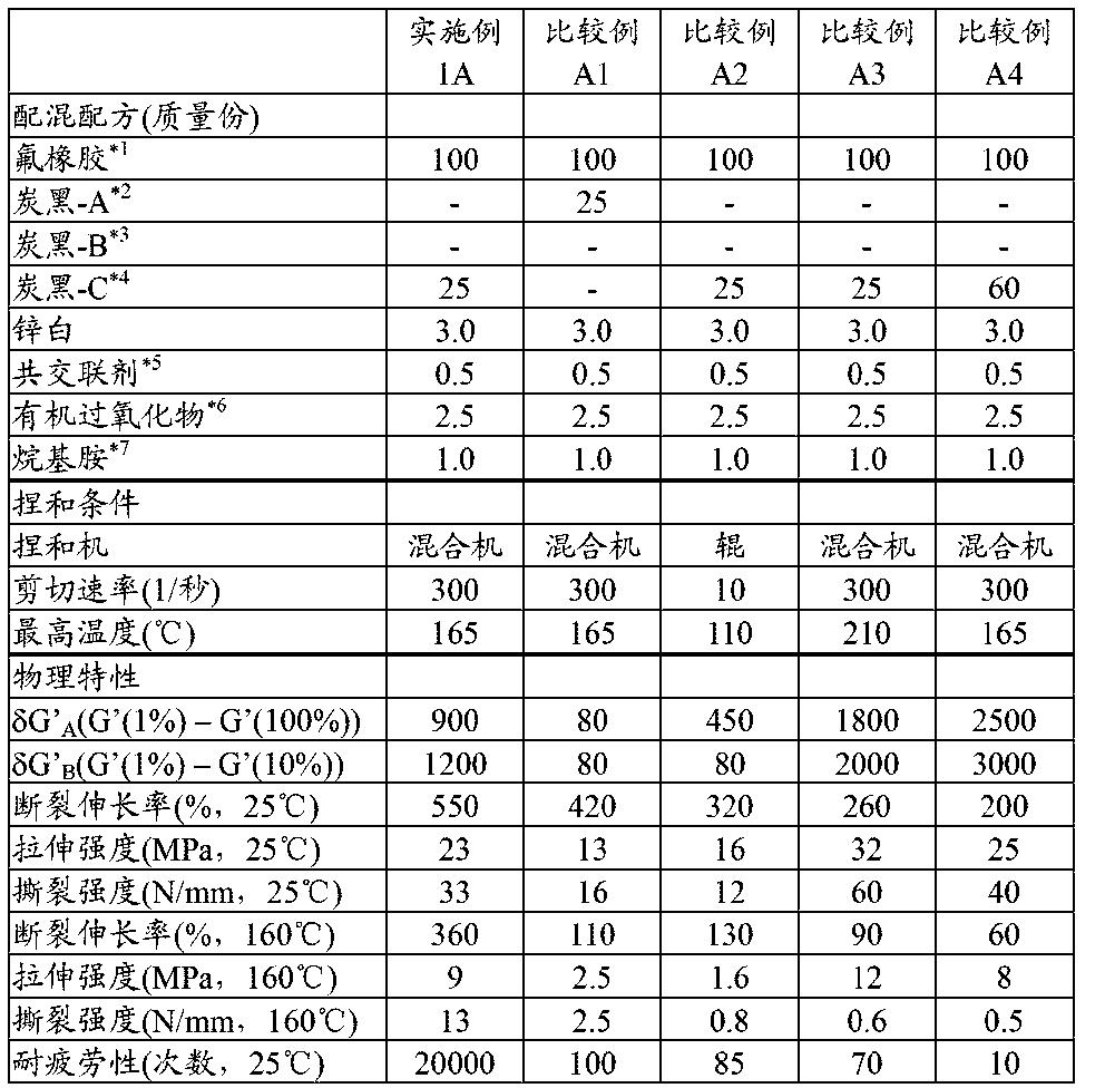 Figure CN103298878BD00121
