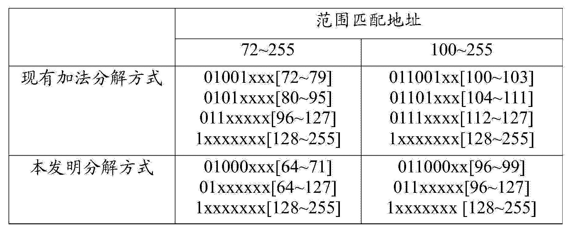 Figure CN103618711AD00092