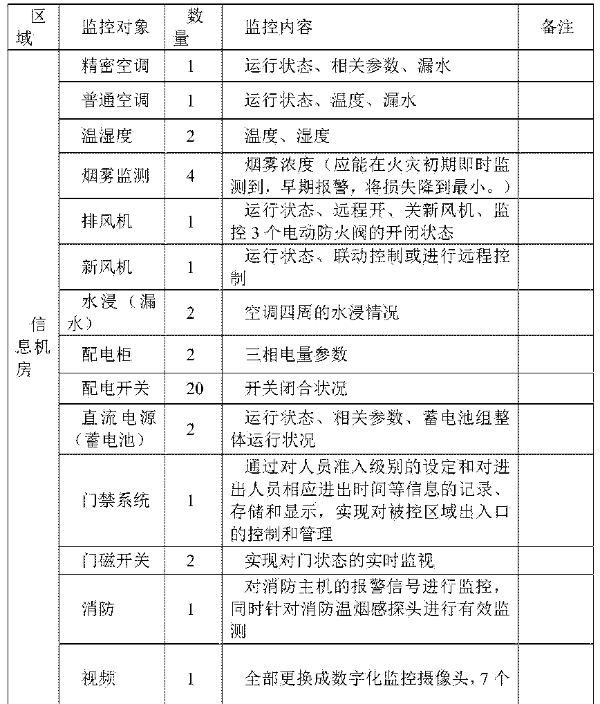 Figure CN204925783UD00091