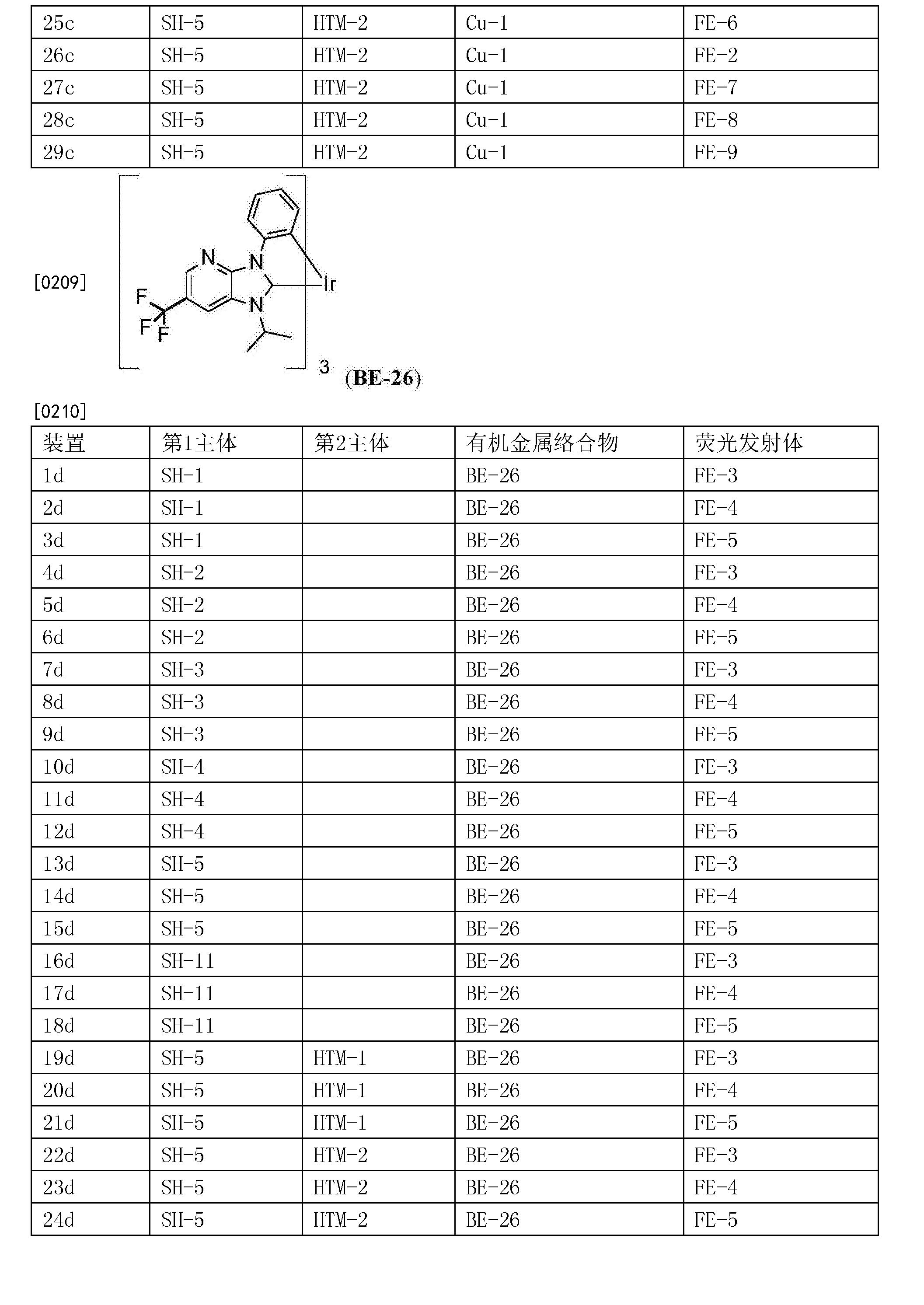 Figure CN107735880AD00461