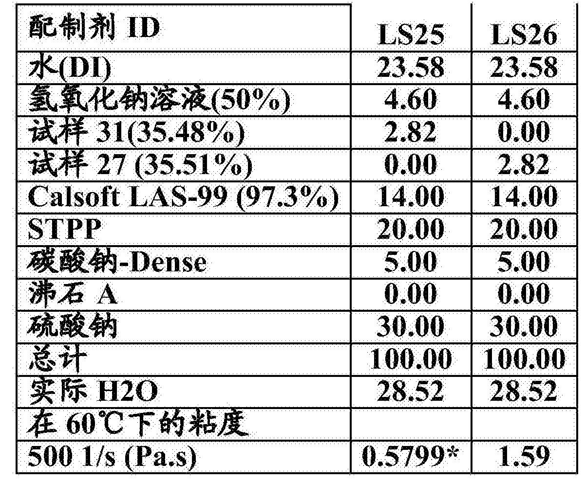 Figure CN106574018AD00461