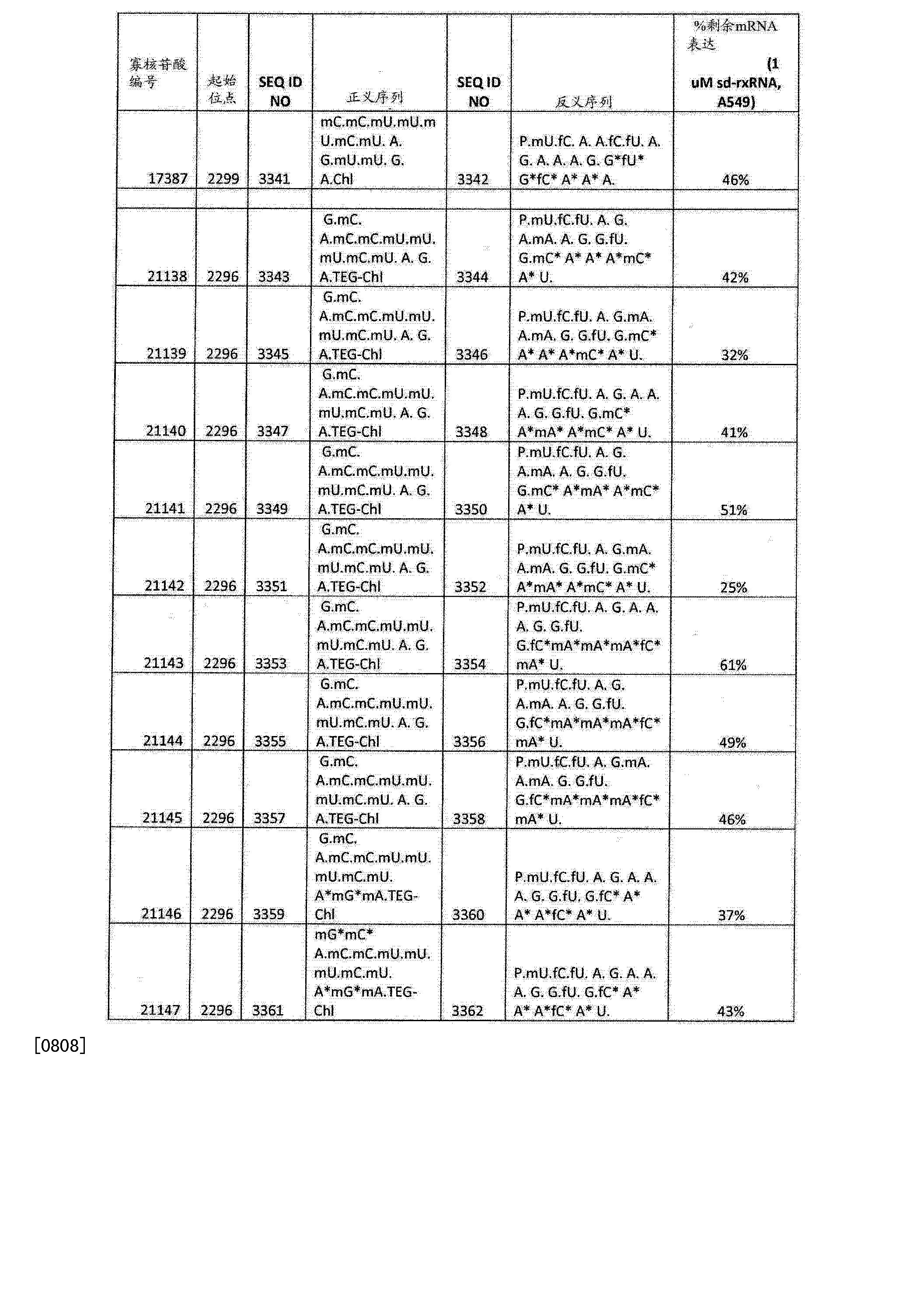 Figure CN103108642BD01921